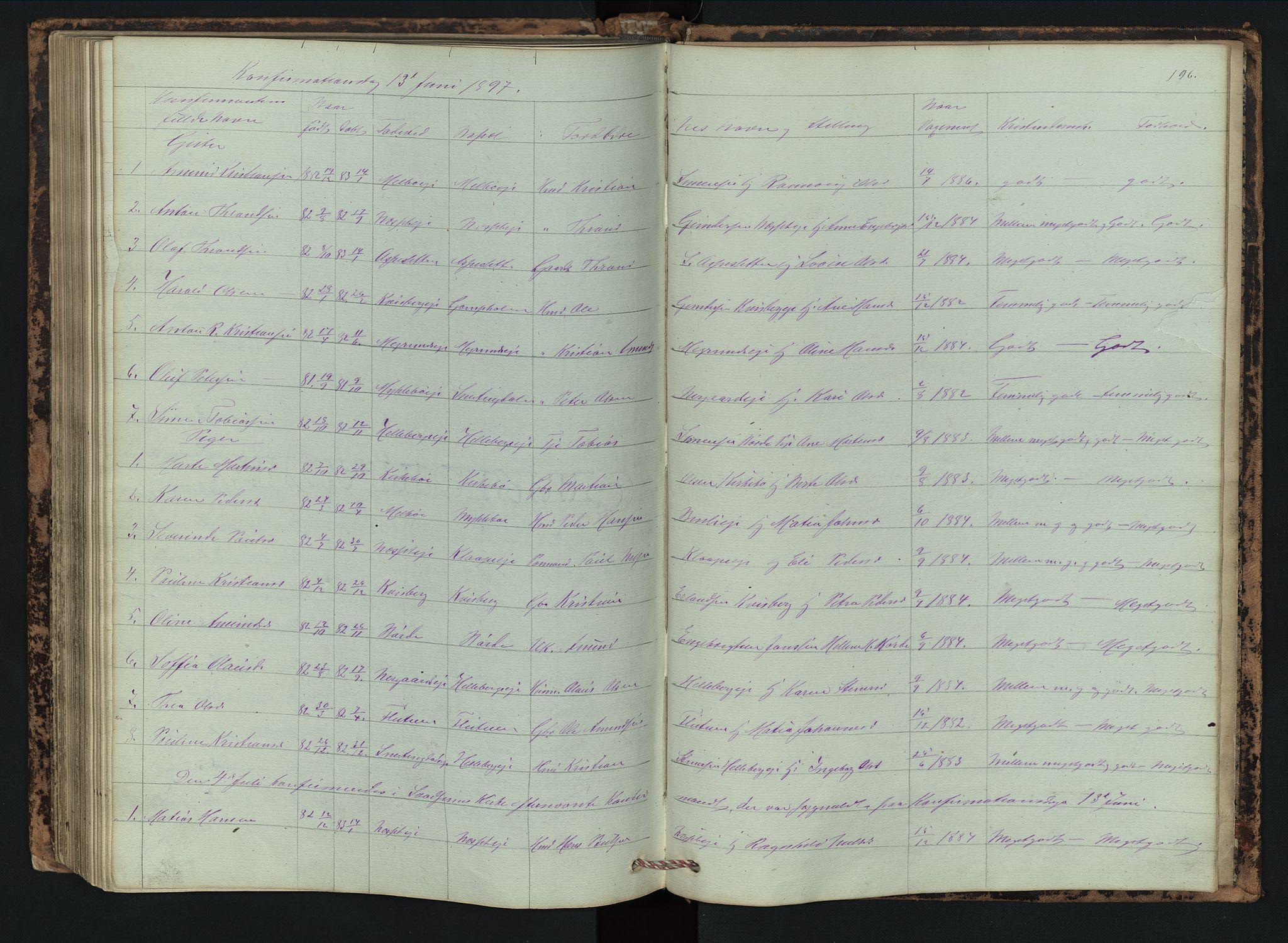 SAH, Vestre Gausdal prestekontor, Klokkerbok nr. 2, 1874-1897, s. 196