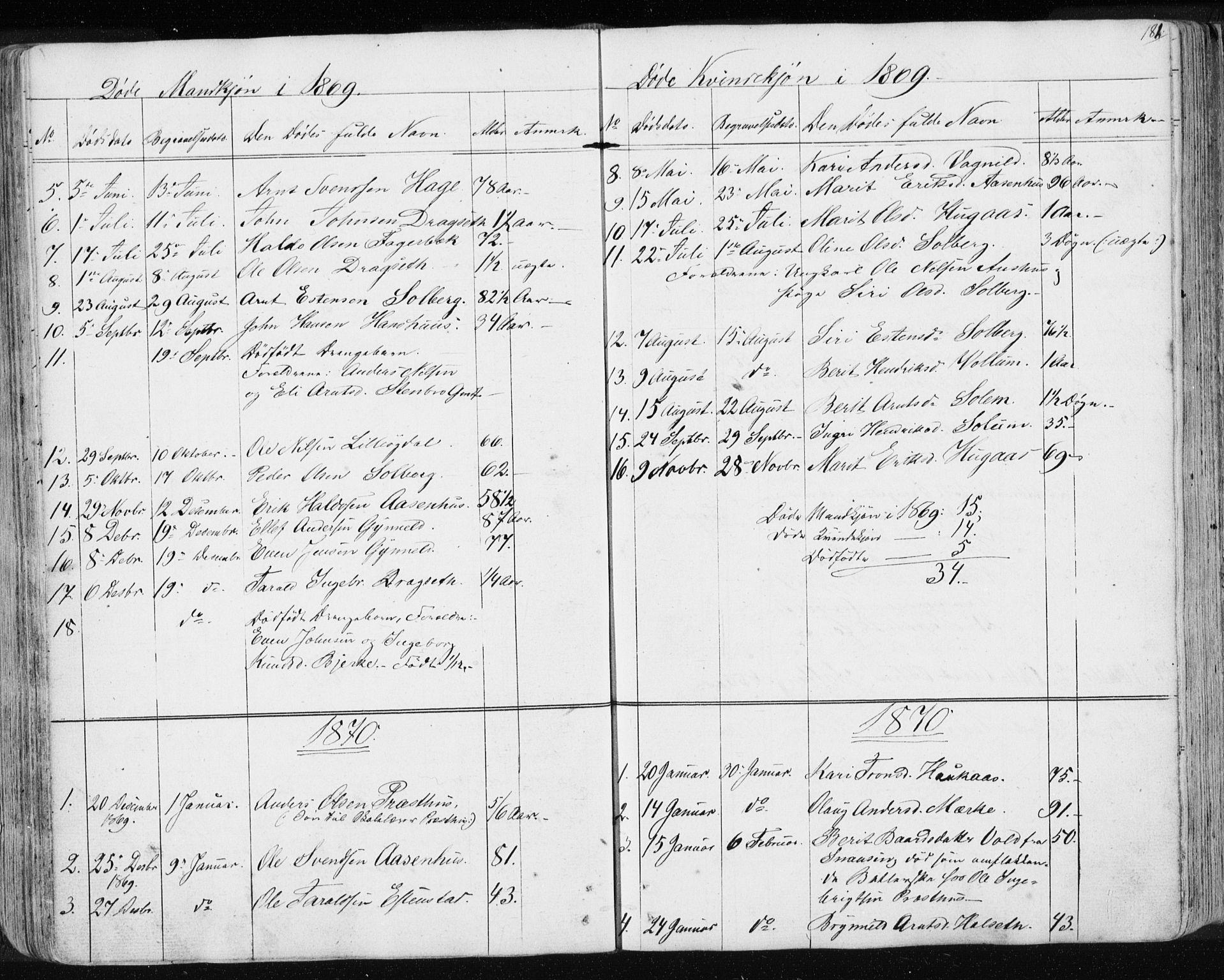 SAT, Ministerialprotokoller, klokkerbøker og fødselsregistre - Sør-Trøndelag, 689/L1043: Klokkerbok nr. 689C02, 1816-1892, s. 181
