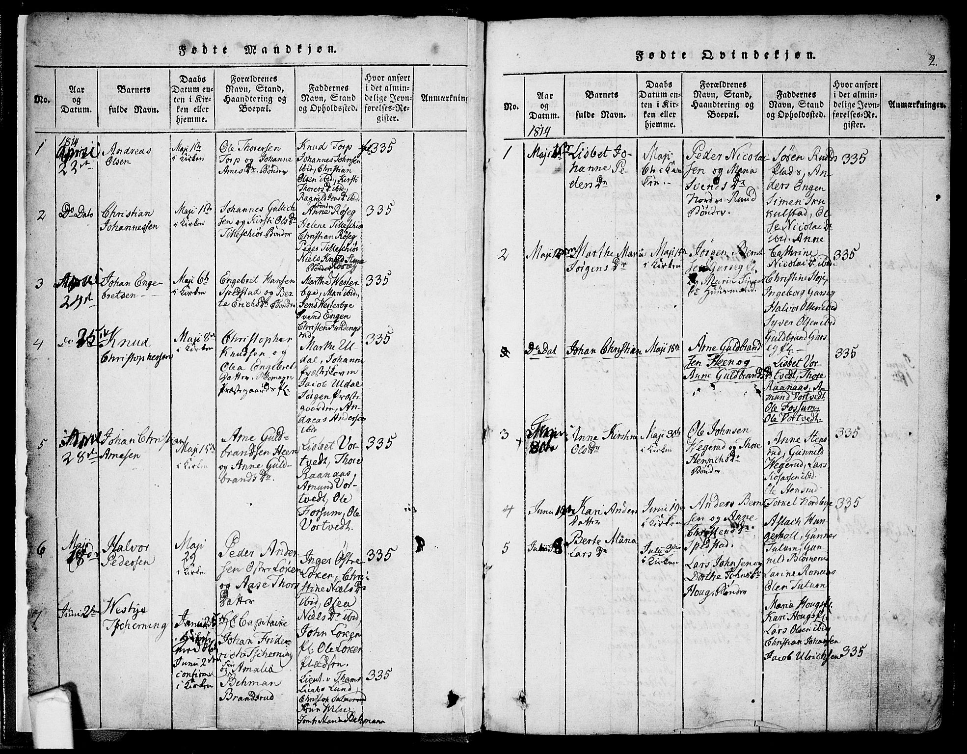 SAO, Eidsberg prestekontor Kirkebøker, F/Fa/L0007: Ministerialbok nr. I 7, 1814-1832, s. 2