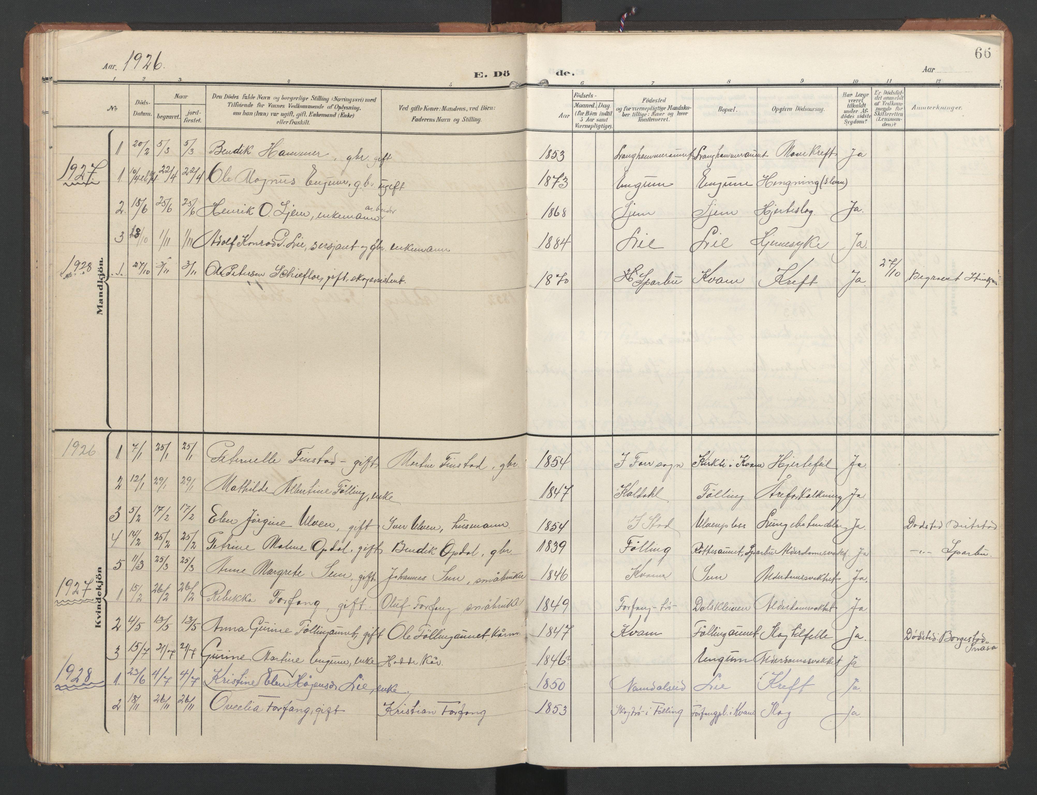 SAT, Ministerialprotokoller, klokkerbøker og fødselsregistre - Nord-Trøndelag, 748/L0465: Klokkerbok nr. 748C01, 1908-1960, s. 66
