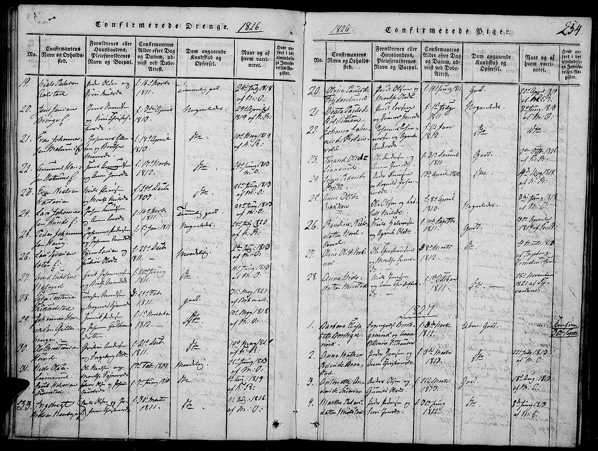 SAH, Vardal prestekontor, H/Ha/Haa/L0004: Ministerialbok nr. 4, 1814-1831, s. 254