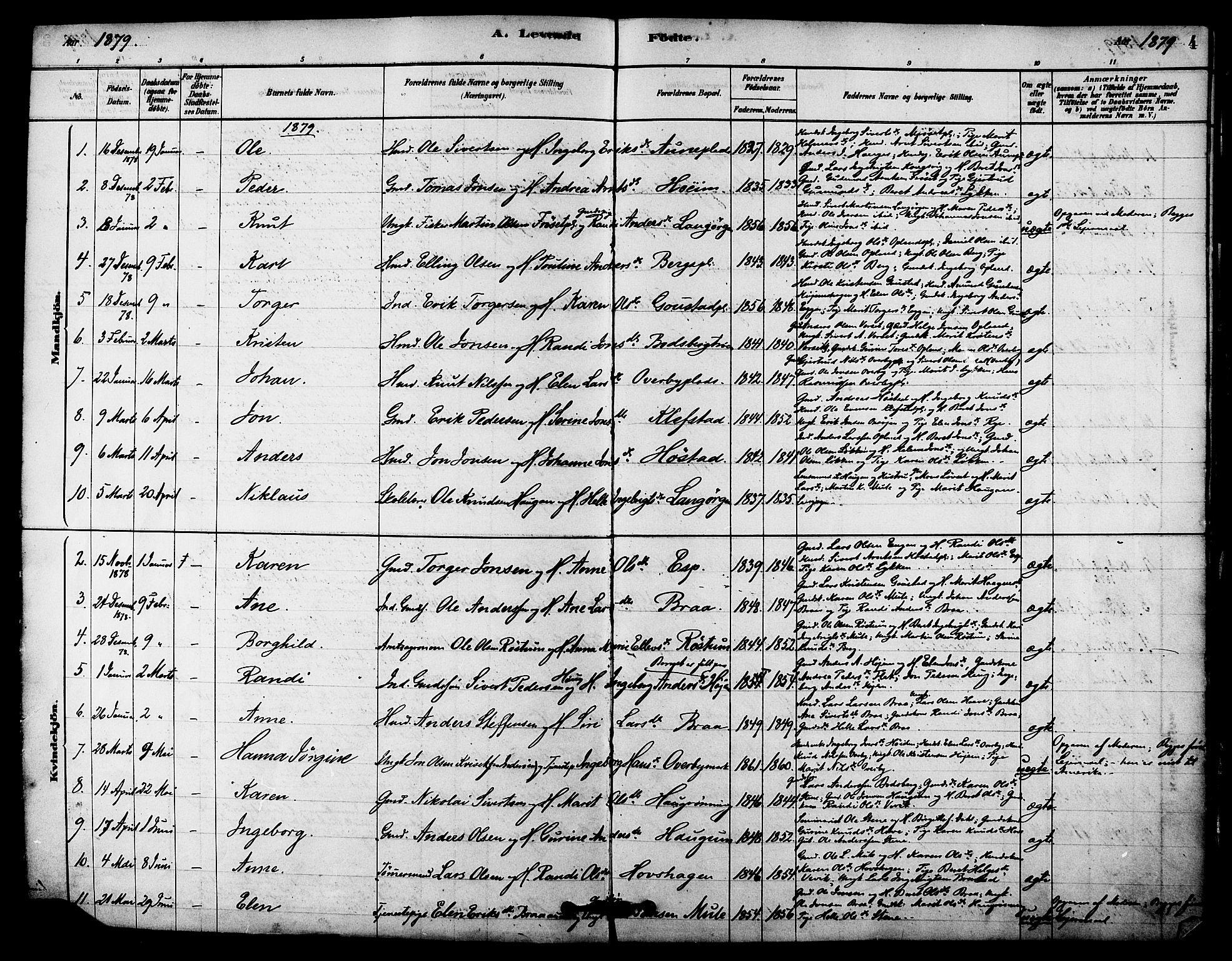 SAT, Ministerialprotokoller, klokkerbøker og fødselsregistre - Sør-Trøndelag, 612/L0378: Ministerialbok nr. 612A10, 1878-1897, s. 4