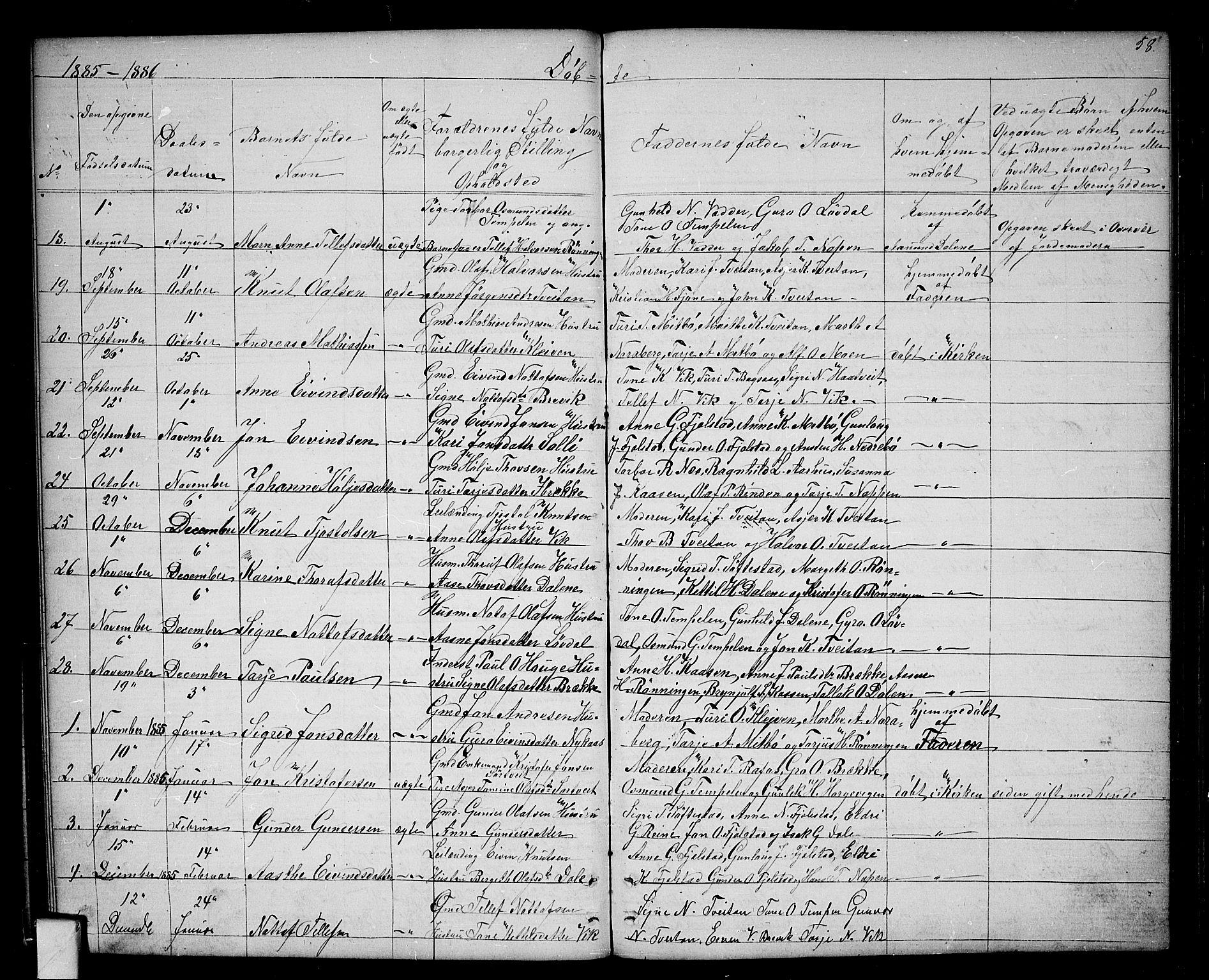 SAKO, Nissedal kirkebøker, G/Ga/L0002: Klokkerbok nr. I 2, 1861-1887, s. 58