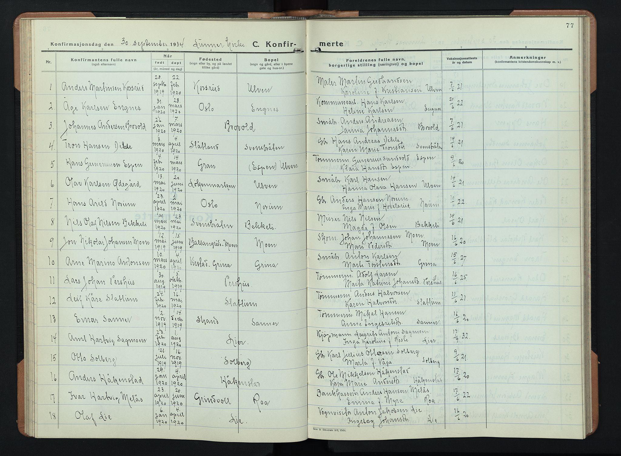 SAH, Lunner prestekontor, H/Ha/Hab/L0003: Klokkerbok nr. 3, 1933-1945, s. 77