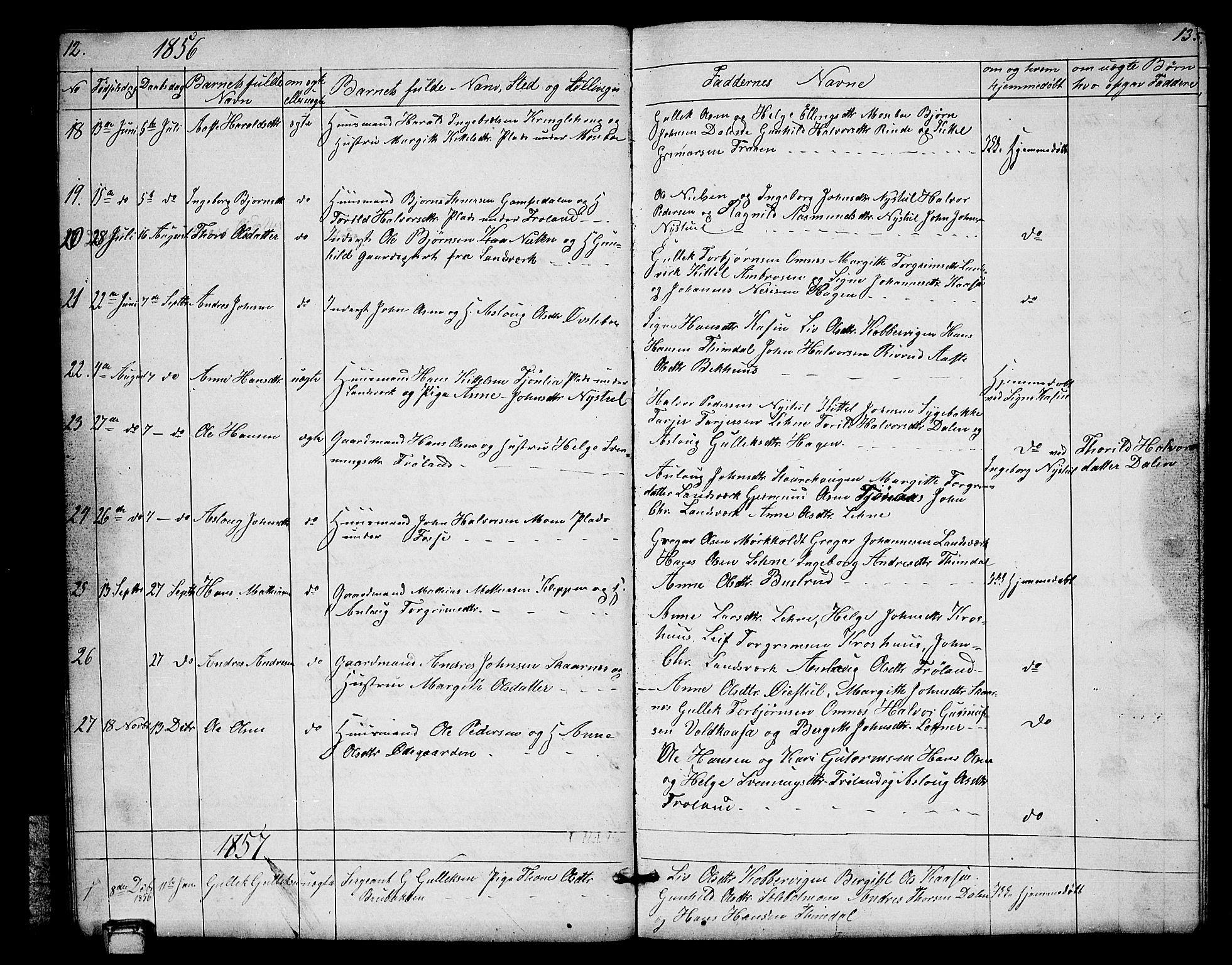 SAKO, Hjartdal kirkebøker, G/Gb/L0002: Klokkerbok nr. II 2, 1854-1884, s. 12-13