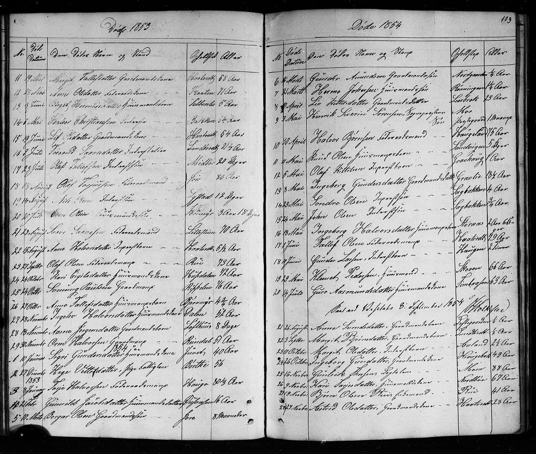 SAKO, Mo kirkebøker, G/Ga/L0001: Klokkerbok nr. I 1, 1851-1891, s. 103