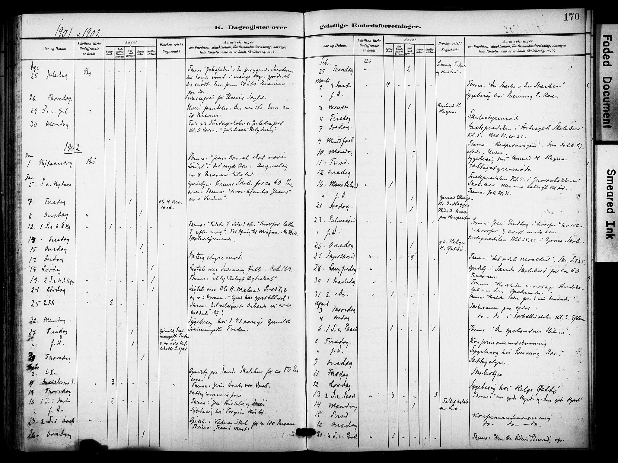 SAKO, Bø kirkebøker, F/Fa/L0012: Ministerialbok nr. 12, 1900-1908, s. 170