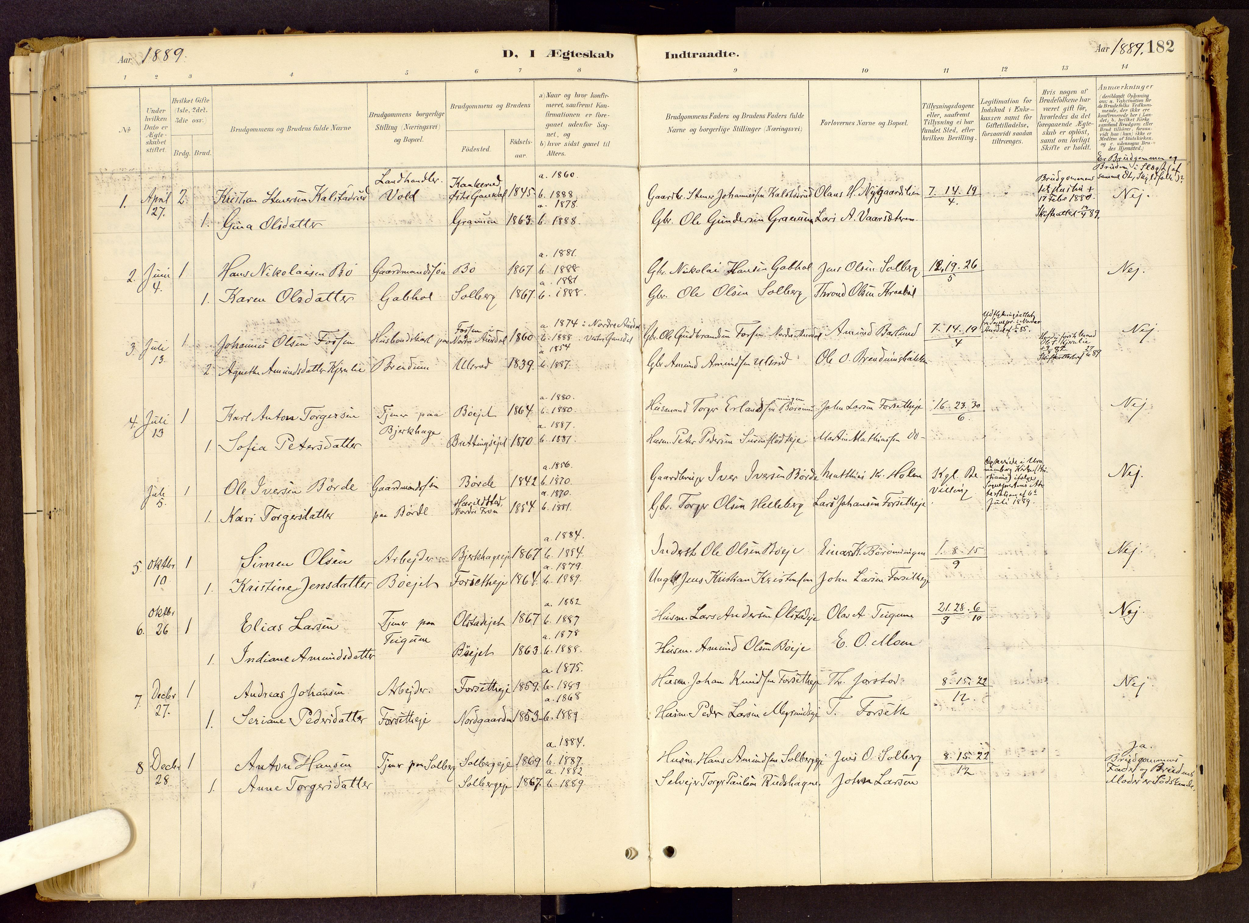 SAH, Vestre Gausdal prestekontor, Ministerialbok nr. 1, 1887-1914, s. 182