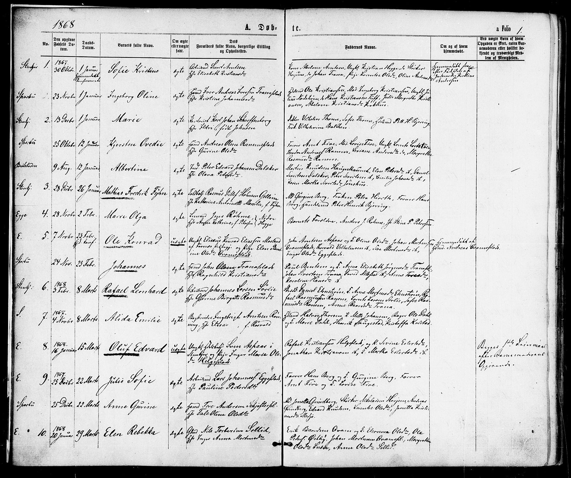 SAT, Ministerialprotokoller, klokkerbøker og fødselsregistre - Nord-Trøndelag, 739/L0370: Ministerialbok nr. 739A02, 1868-1881, s. 1