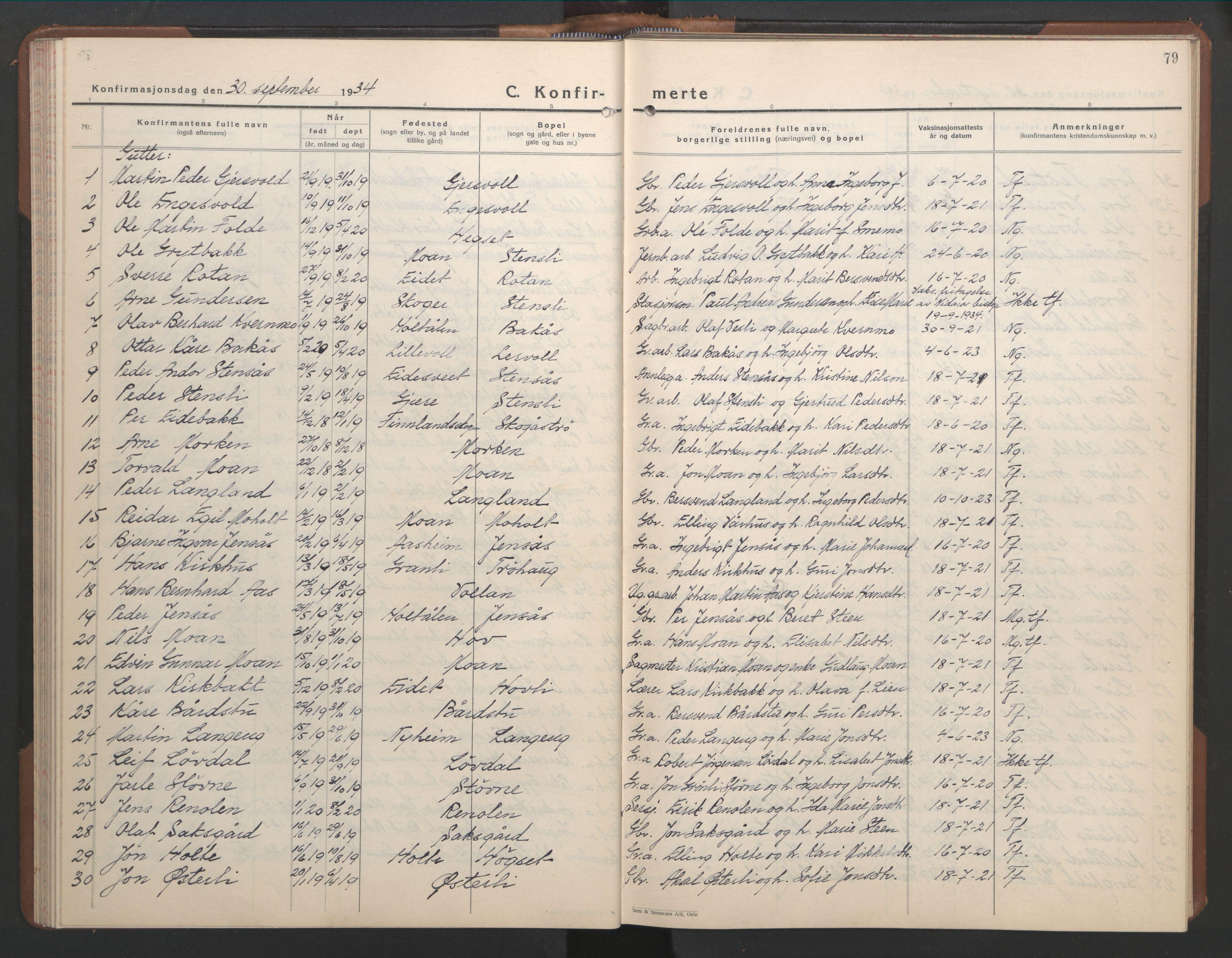 SAT, Ministerialprotokoller, klokkerbøker og fødselsregistre - Sør-Trøndelag, 686/L0986: Klokkerbok nr. 686C02, 1933-1950, s. 79