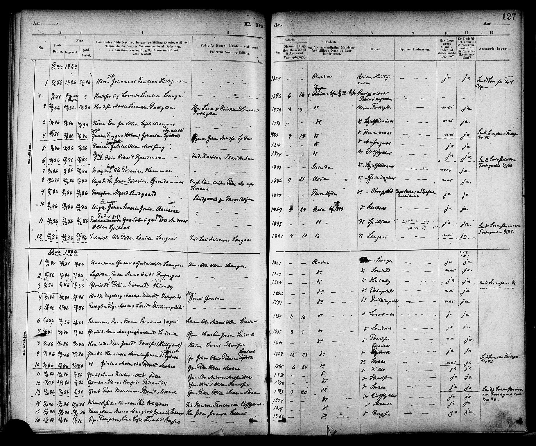 SAT, Ministerialprotokoller, klokkerbøker og fødselsregistre - Nord-Trøndelag, 714/L0130: Ministerialbok nr. 714A01, 1878-1895, s. 127