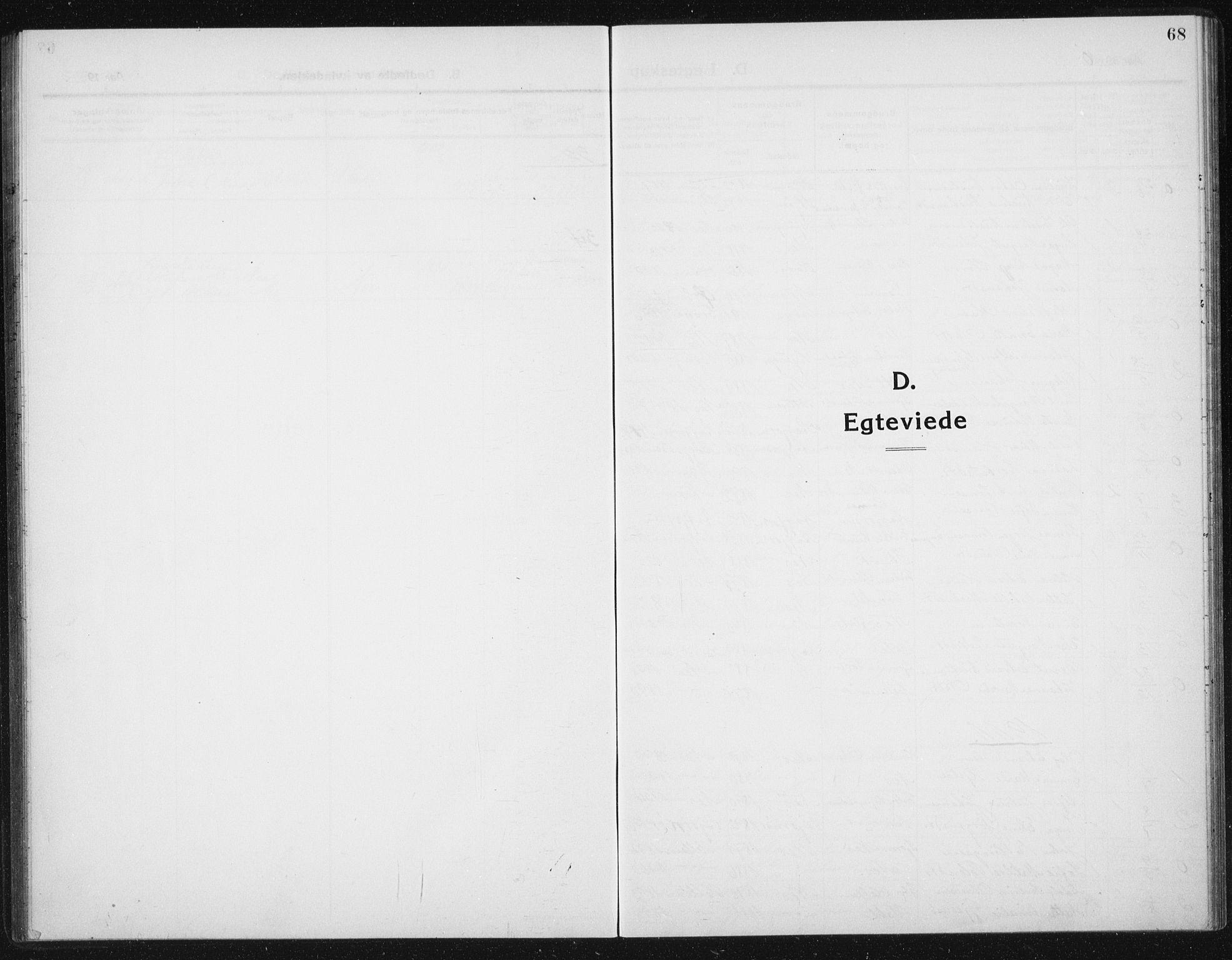 SAT, Ministerialprotokoller, klokkerbøker og fødselsregistre - Sør-Trøndelag, 652/L0654: Klokkerbok nr. 652C02, 1910-1937, s. 68