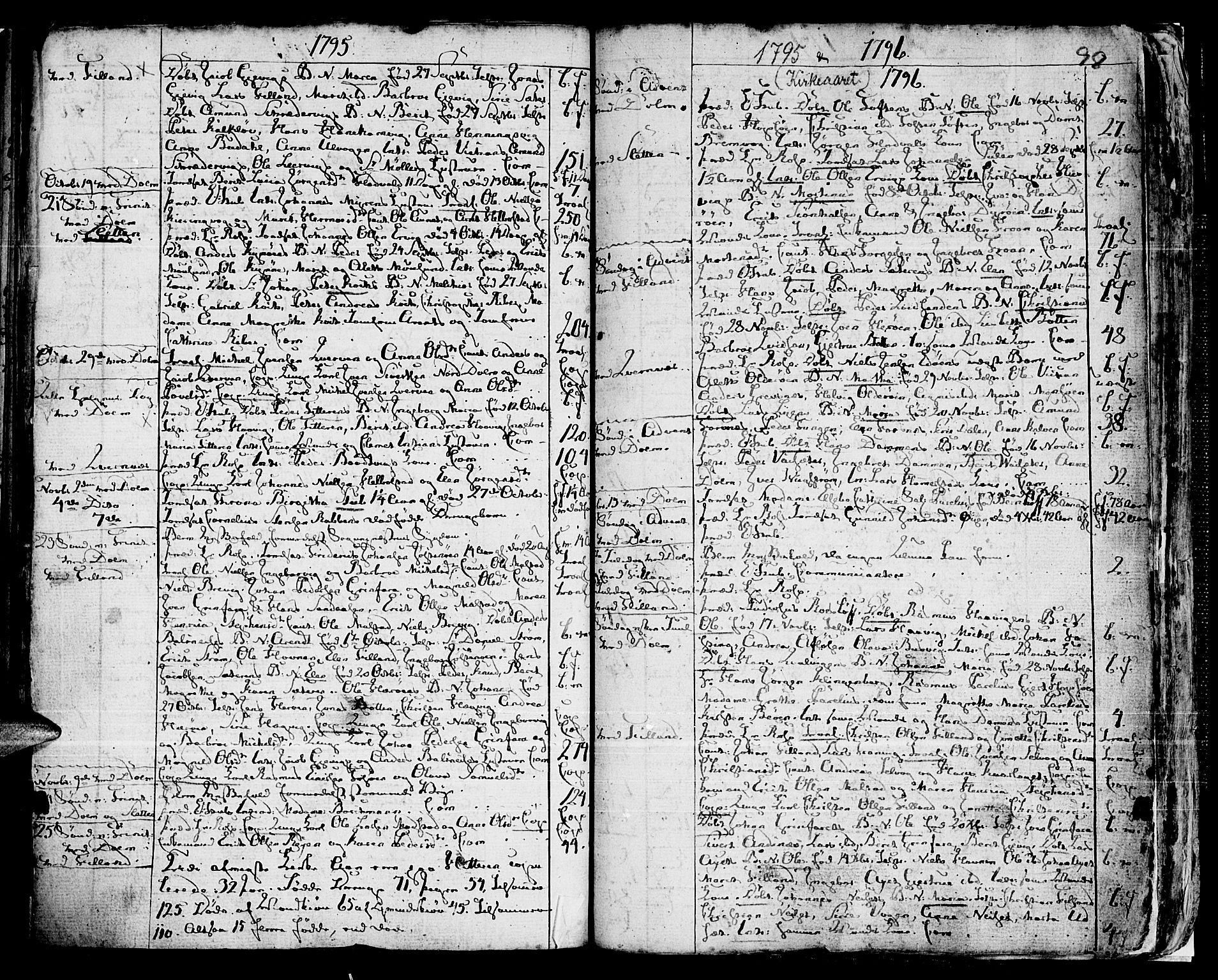 SAT, Ministerialprotokoller, klokkerbøker og fødselsregistre - Sør-Trøndelag, 634/L0526: Ministerialbok nr. 634A02, 1775-1818, s. 98