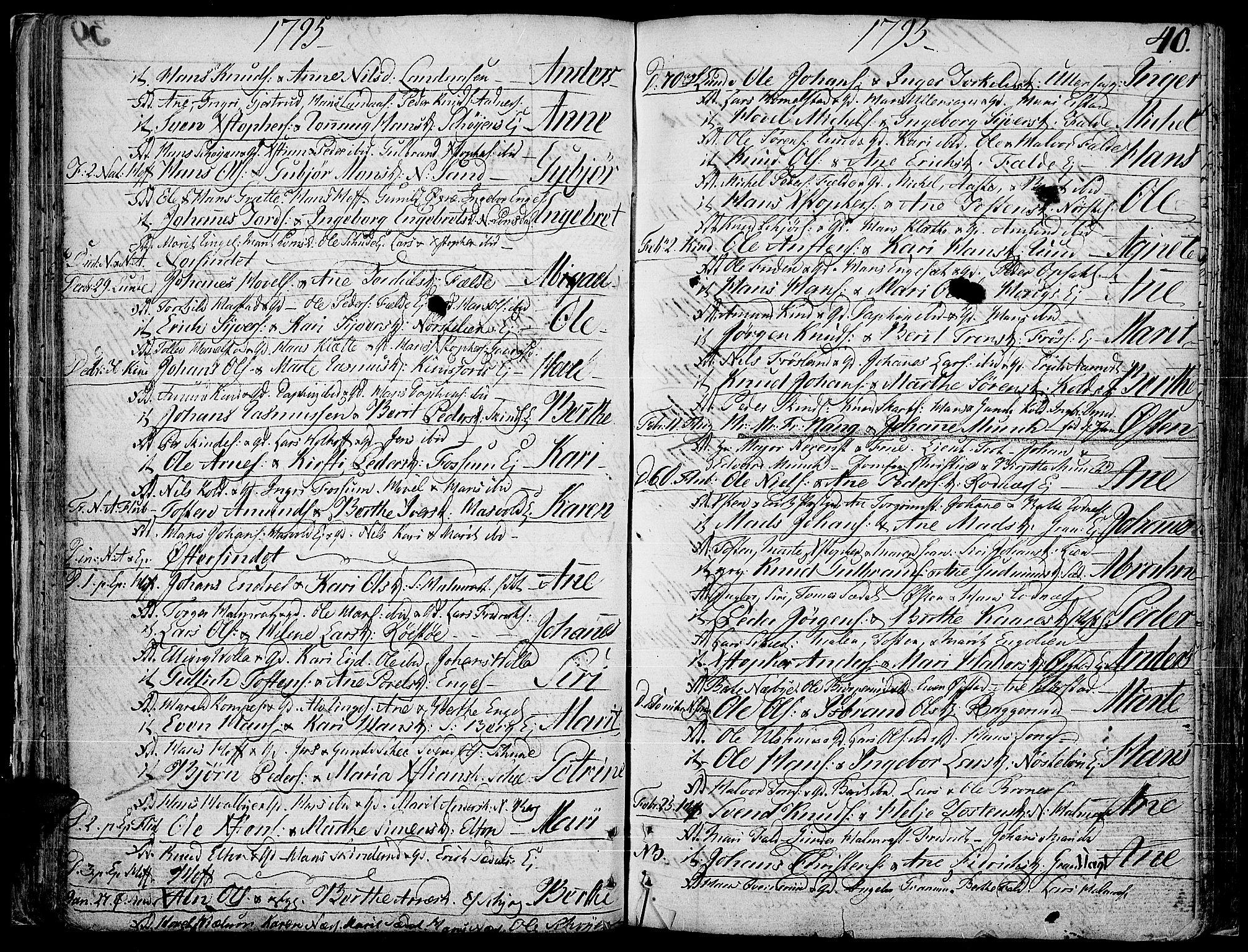 SAH, Land prestekontor, Ministerialbok nr. 6, 1784-1813, s. 40