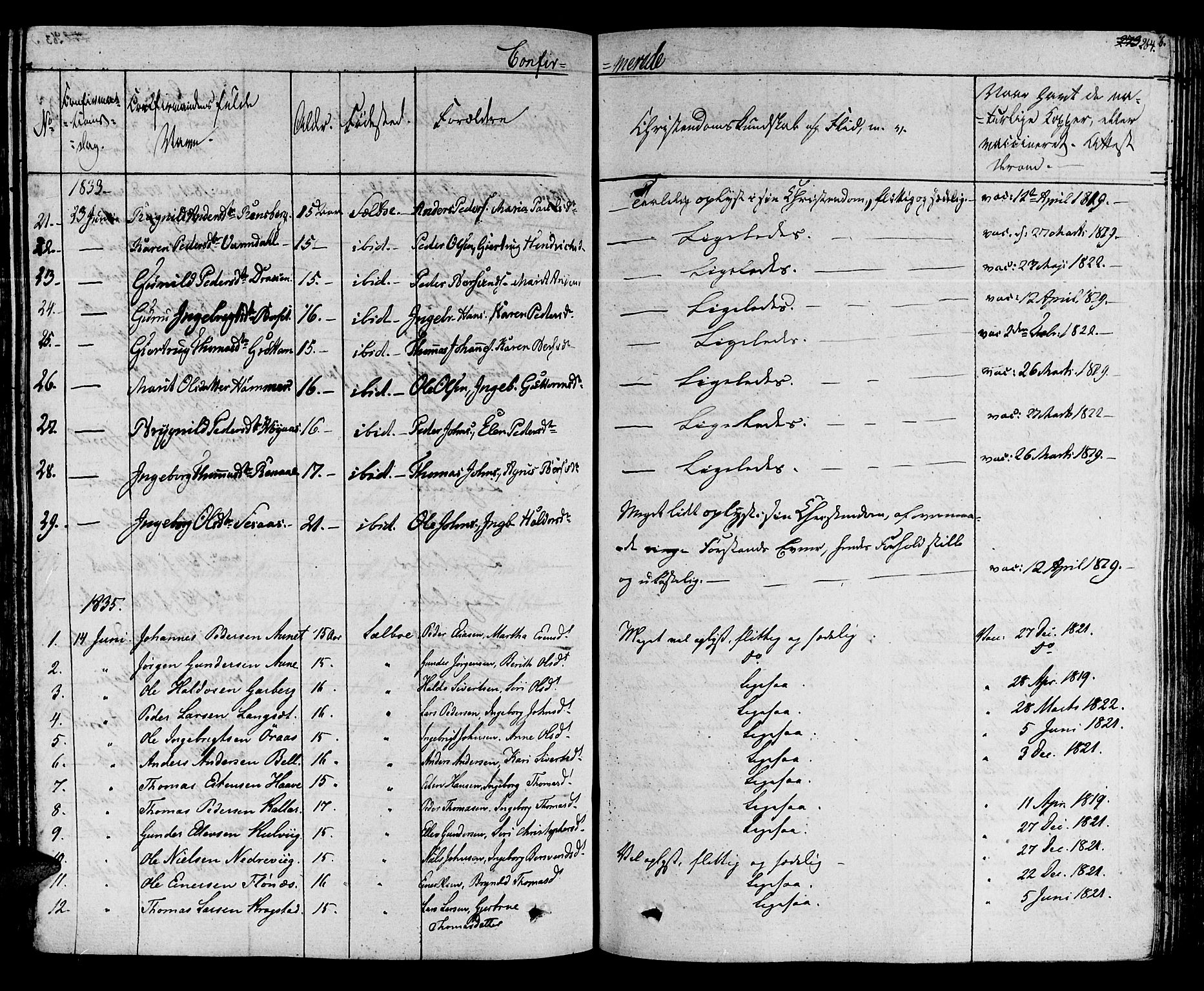 SAT, Ministerialprotokoller, klokkerbøker og fødselsregistre - Sør-Trøndelag, 695/L1143: Ministerialbok nr. 695A05 /1, 1824-1842, s. 264