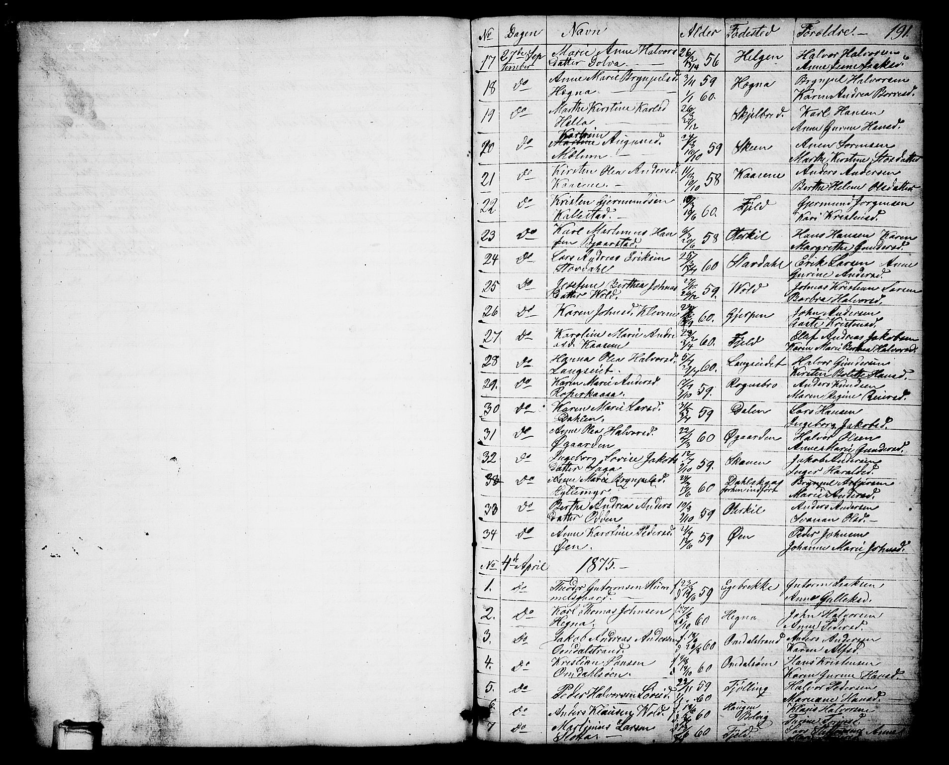 SAKO, Solum kirkebøker, G/Gb/L0002: Klokkerbok nr. II 2, 1859-1879, s. 191