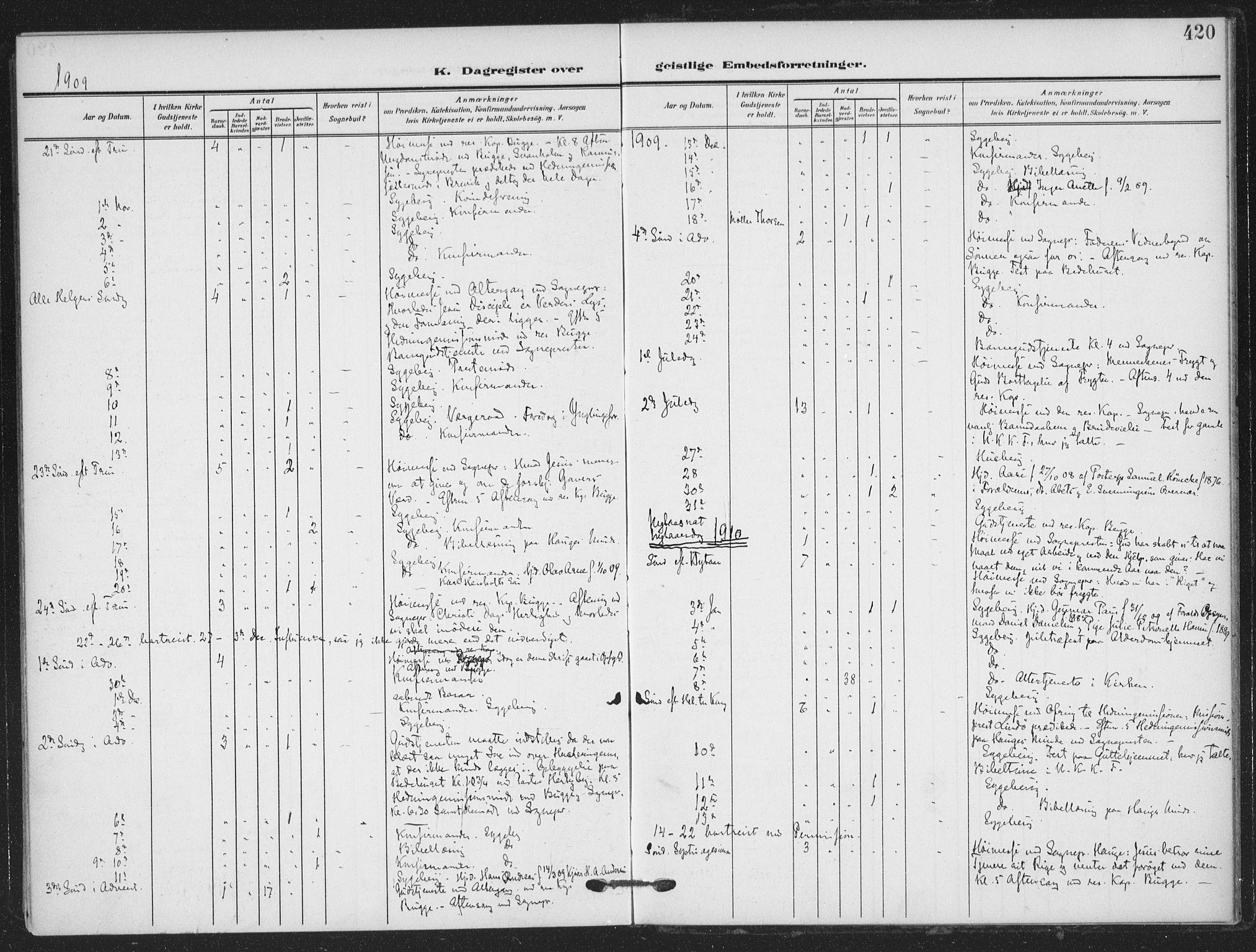 SAKO, Skien kirkebøker, F/Fa/L0012: Ministerialbok nr. 12, 1908-1914, s. 420