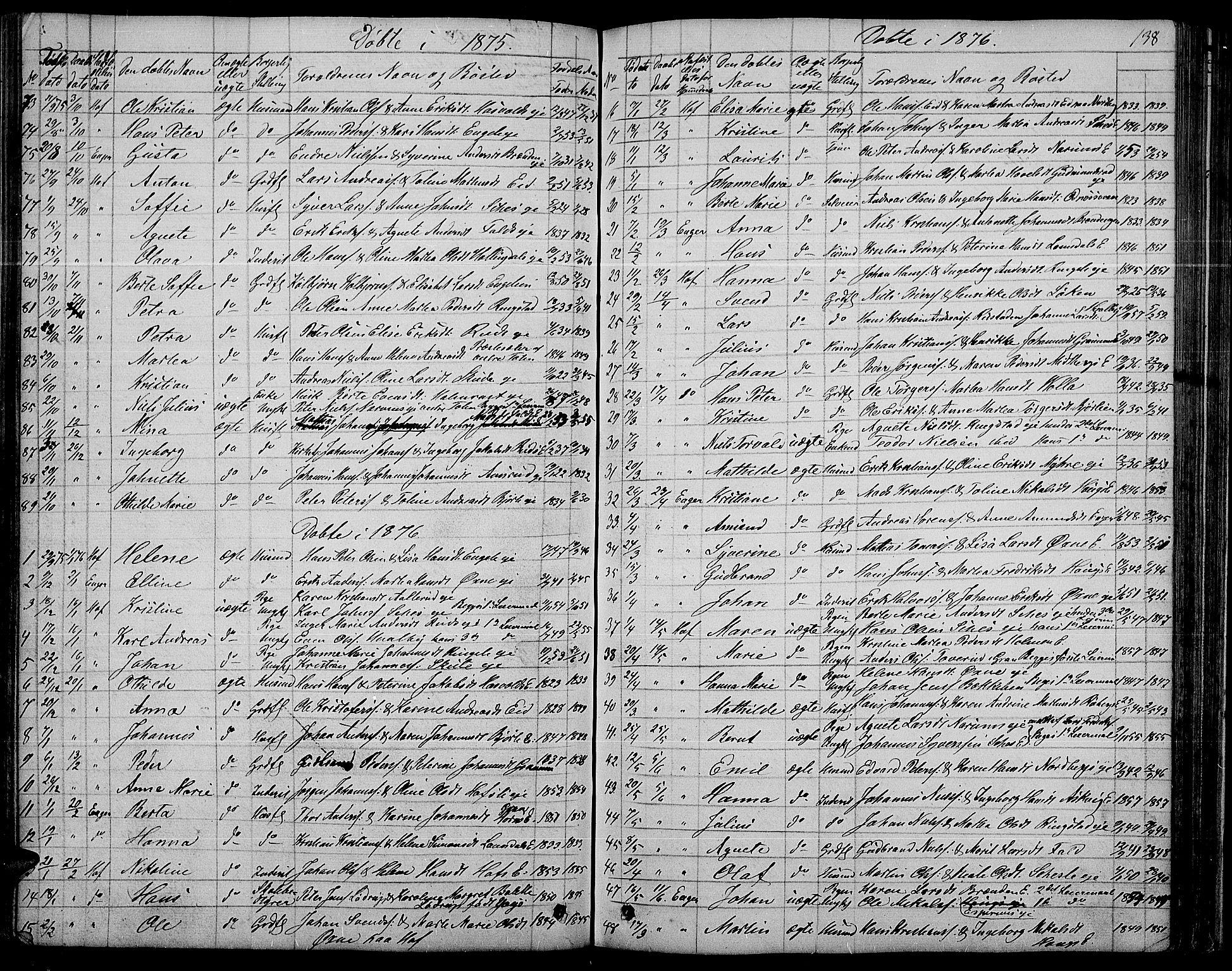 SAH, Søndre Land prestekontor, L/L0001: Klokkerbok nr. 1, 1849-1883, s. 138