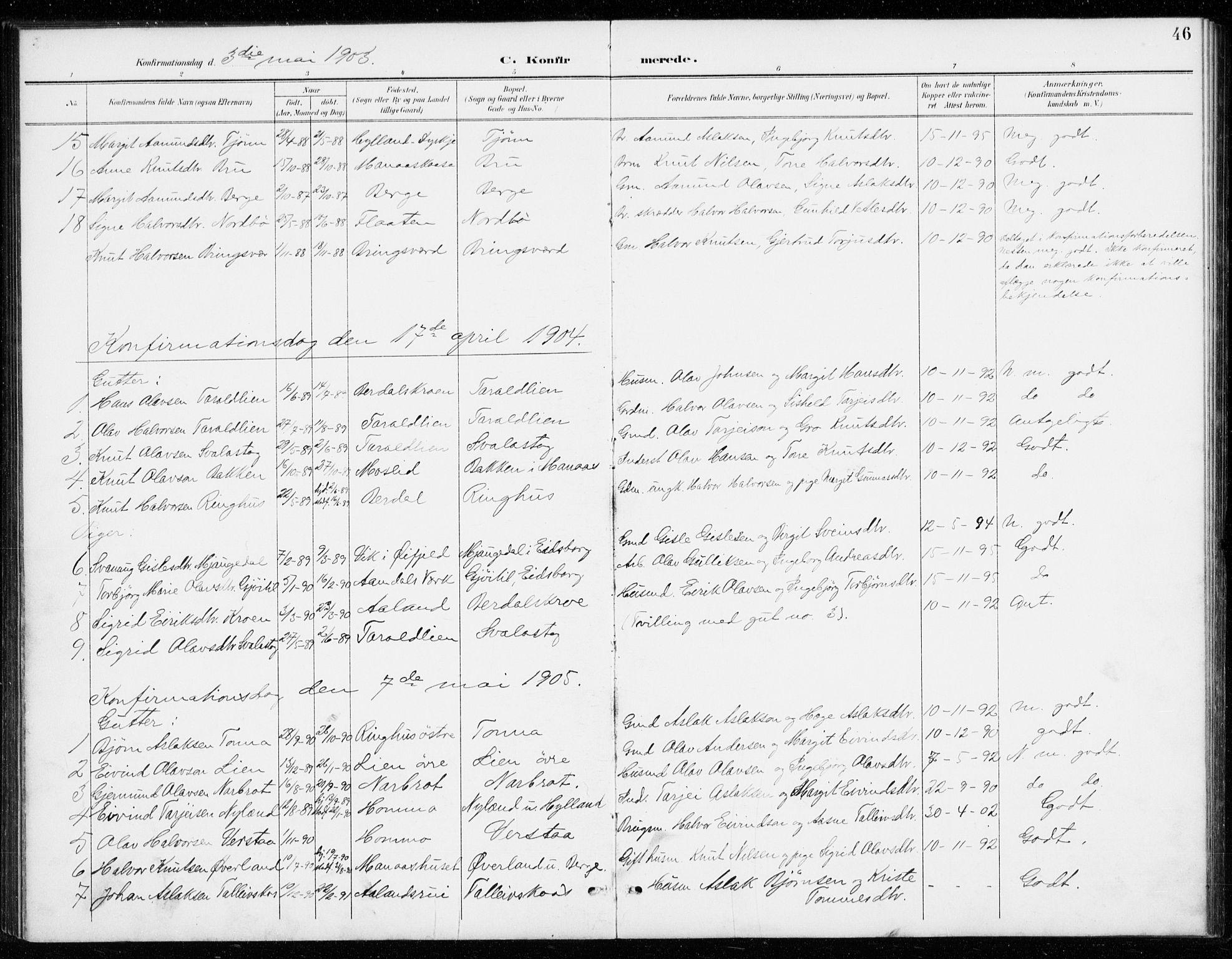 SAKO, Vinje kirkebøker, G/Gb/L0003: Klokkerbok nr. II 3, 1892-1943, s. 46