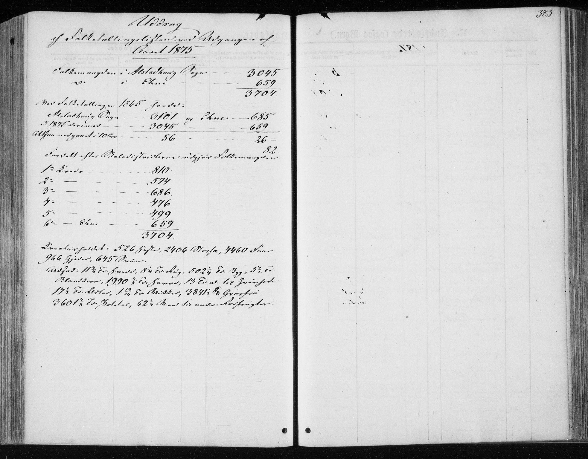 SAT, Ministerialprotokoller, klokkerbøker og fødselsregistre - Nord-Trøndelag, 717/L0157: Ministerialbok nr. 717A08 /1, 1863-1877, s. 383