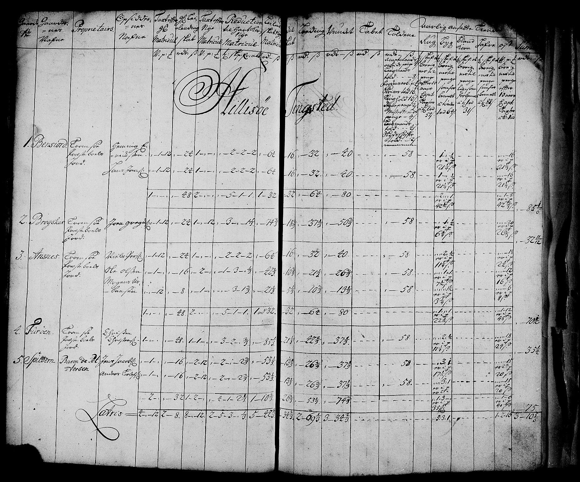 RA, Rentekammeret inntil 1814, Realistisk ordnet avdeling, N/Nb/Nbf/L0181: Troms matrikkelprotokoll, 1723, s. 49b-50a