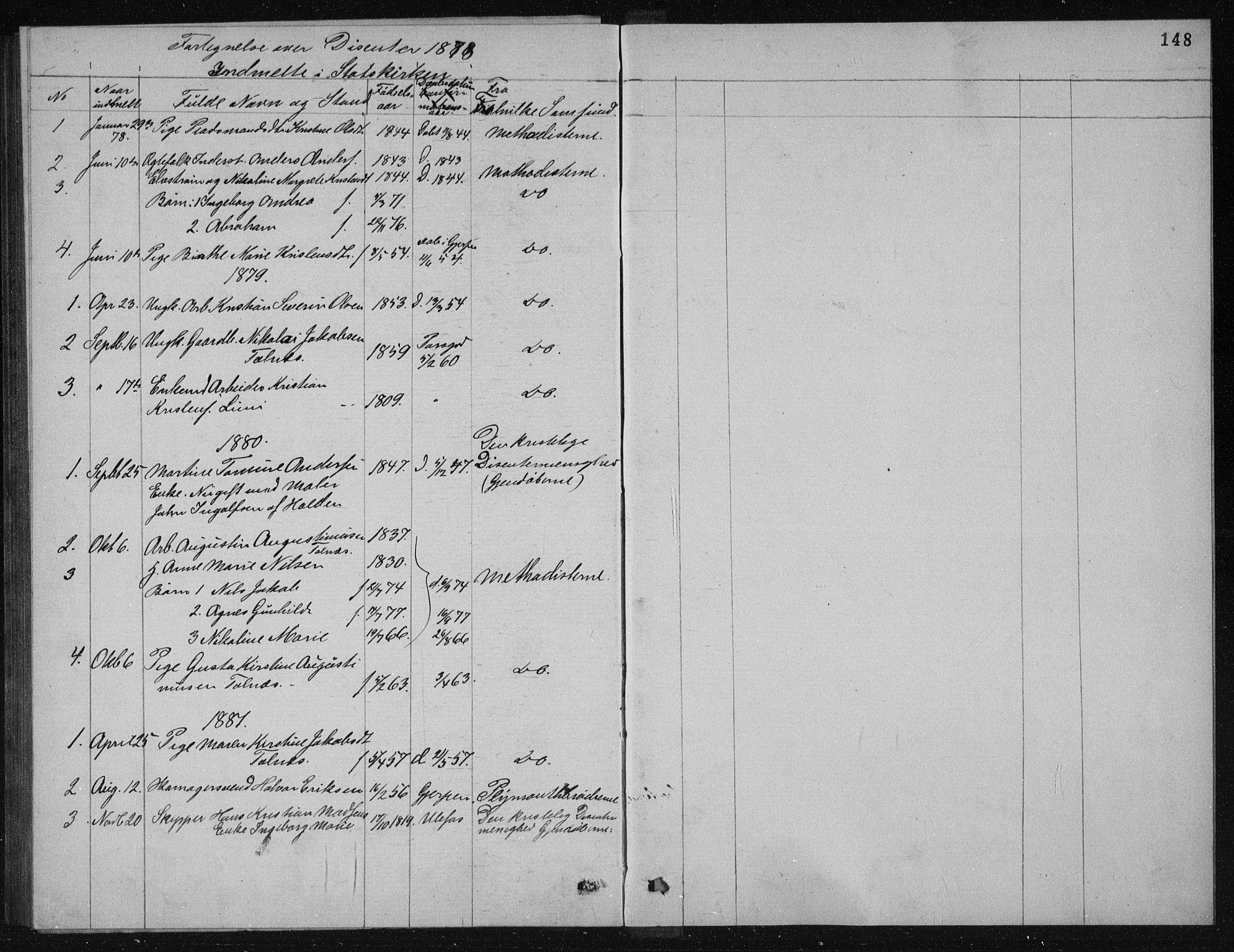 SAKO, Solum kirkebøker, G/Ga/L0005: Klokkerbok nr. I 5, 1877-1881, s. 148