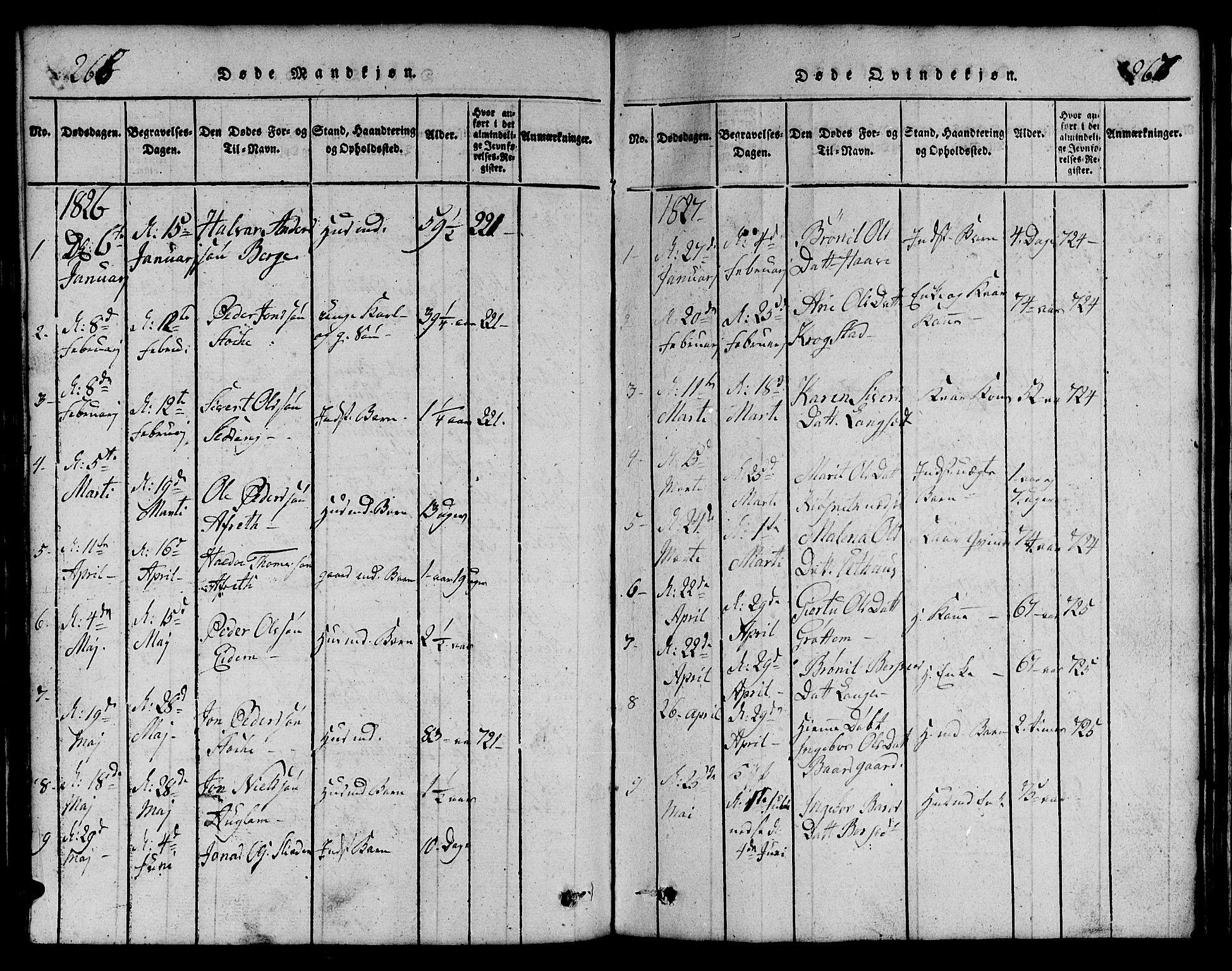 SAT, Ministerialprotokoller, klokkerbøker og fødselsregistre - Sør-Trøndelag, 695/L1152: Klokkerbok nr. 695C03, 1816-1831, s. 266-267