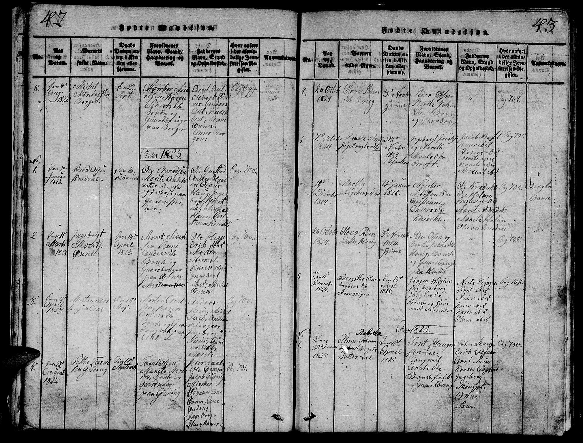 SAT, Ministerialprotokoller, klokkerbøker og fødselsregistre - Nord-Trøndelag, 747/L0459: Klokkerbok nr. 747C01, 1816-1842, s. 42-43