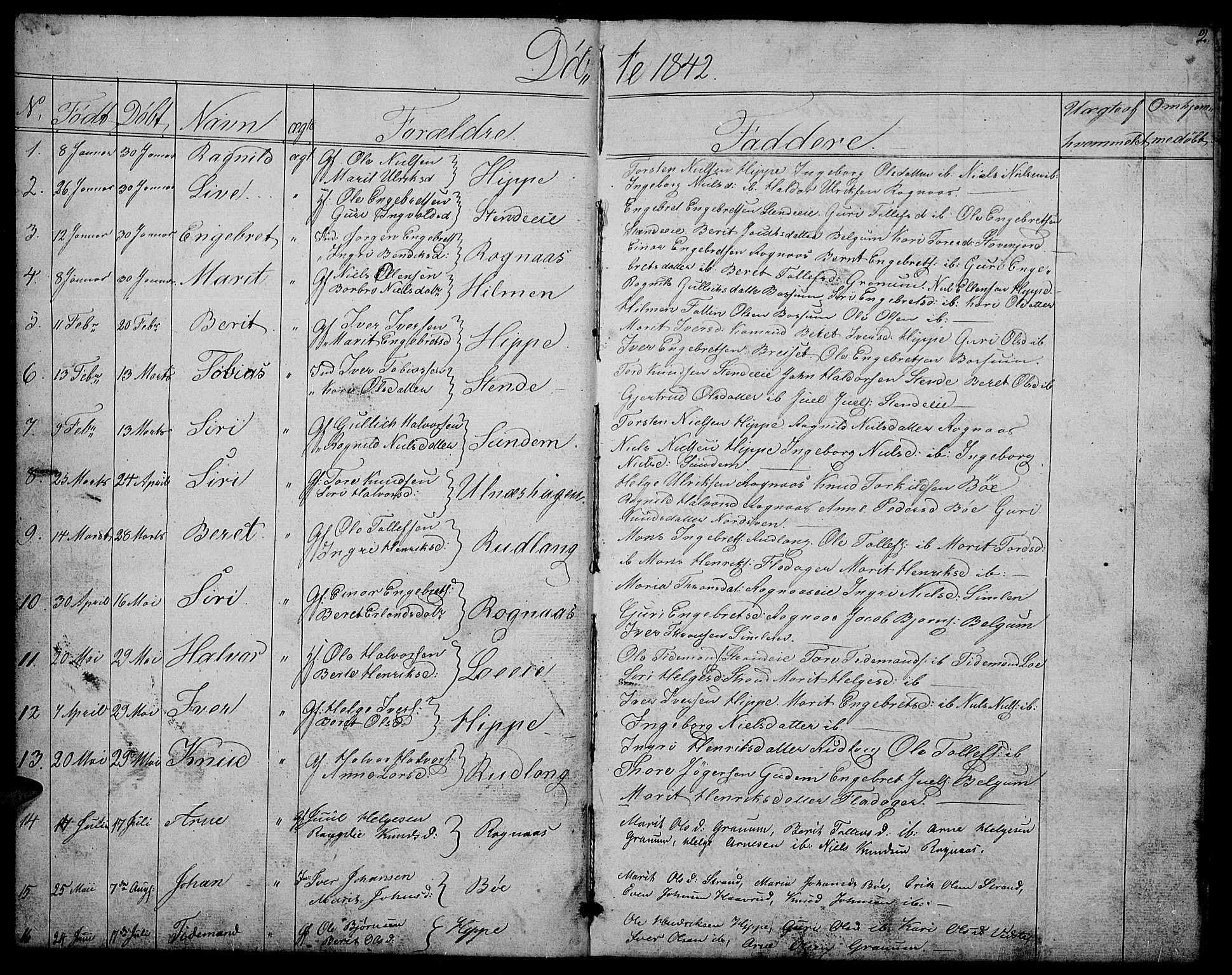 SAH, Nord-Aurdal prestekontor, Klokkerbok nr. 4, 1842-1882, s. 2