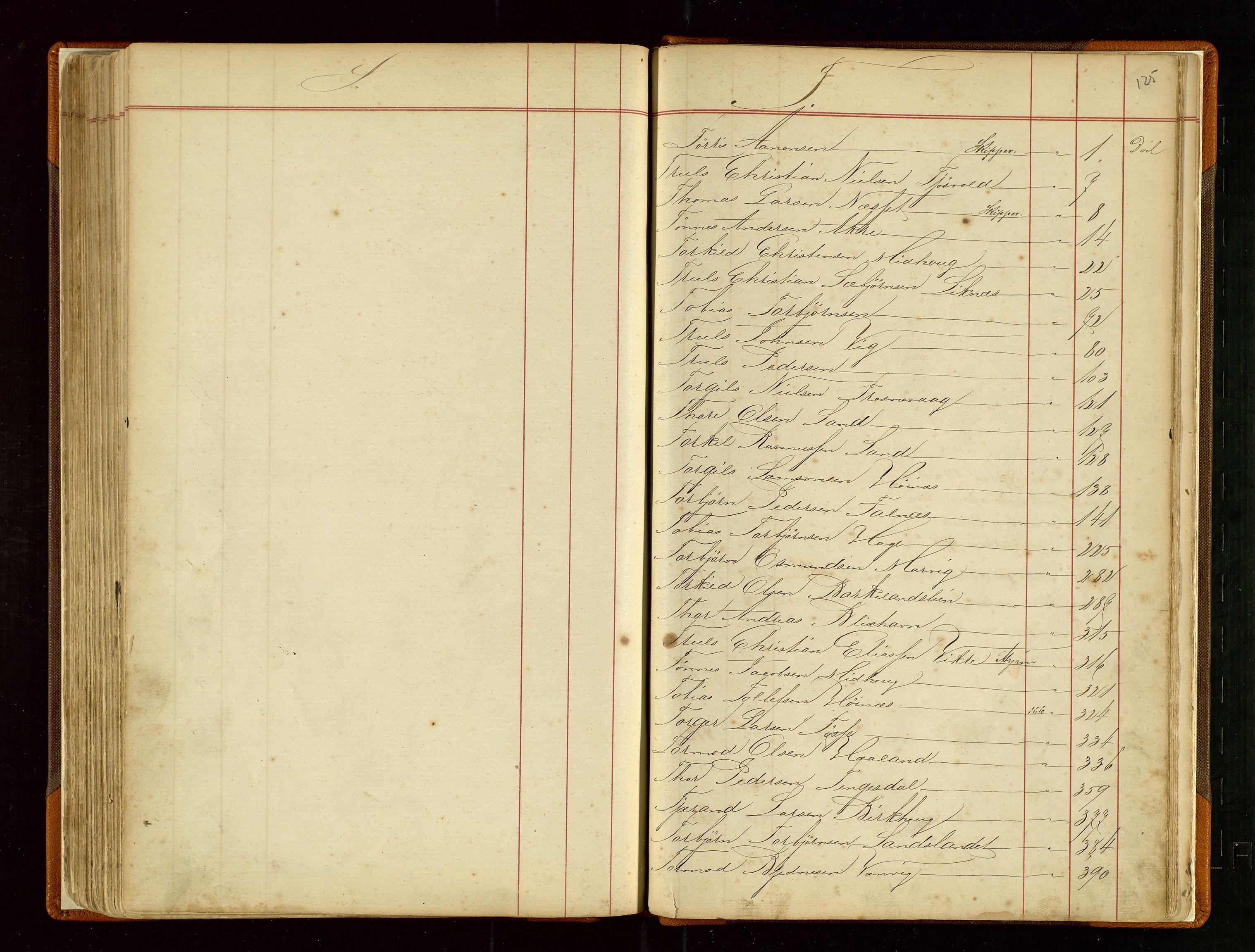 SAST, Haugesund sjømannskontor, F/Fb/Fba/L0003: Navneregister med henvisning til rullenummer (fornavn) Haugesund krets, 1860-1948, s. 125