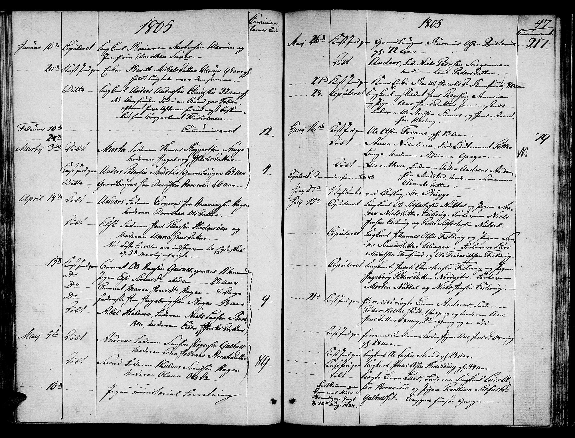 SAT, Ministerialprotokoller, klokkerbøker og fødselsregistre - Nord-Trøndelag, 780/L0633: Ministerialbok nr. 780A02 /1, 1787-1814, s. 47
