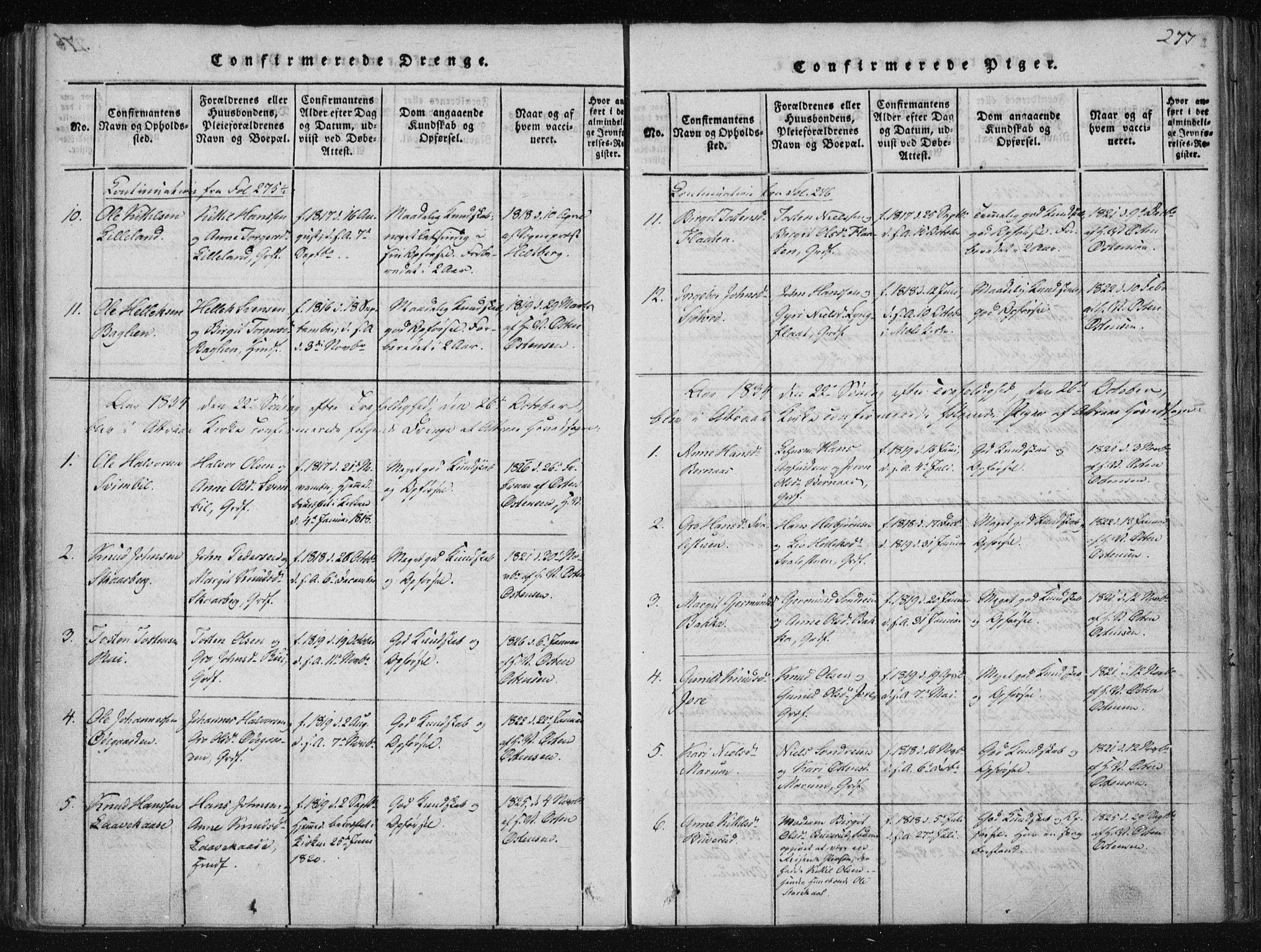 SAKO, Tinn kirkebøker, F/Fa/L0004: Ministerialbok nr. I 4, 1815-1843, s. 277
