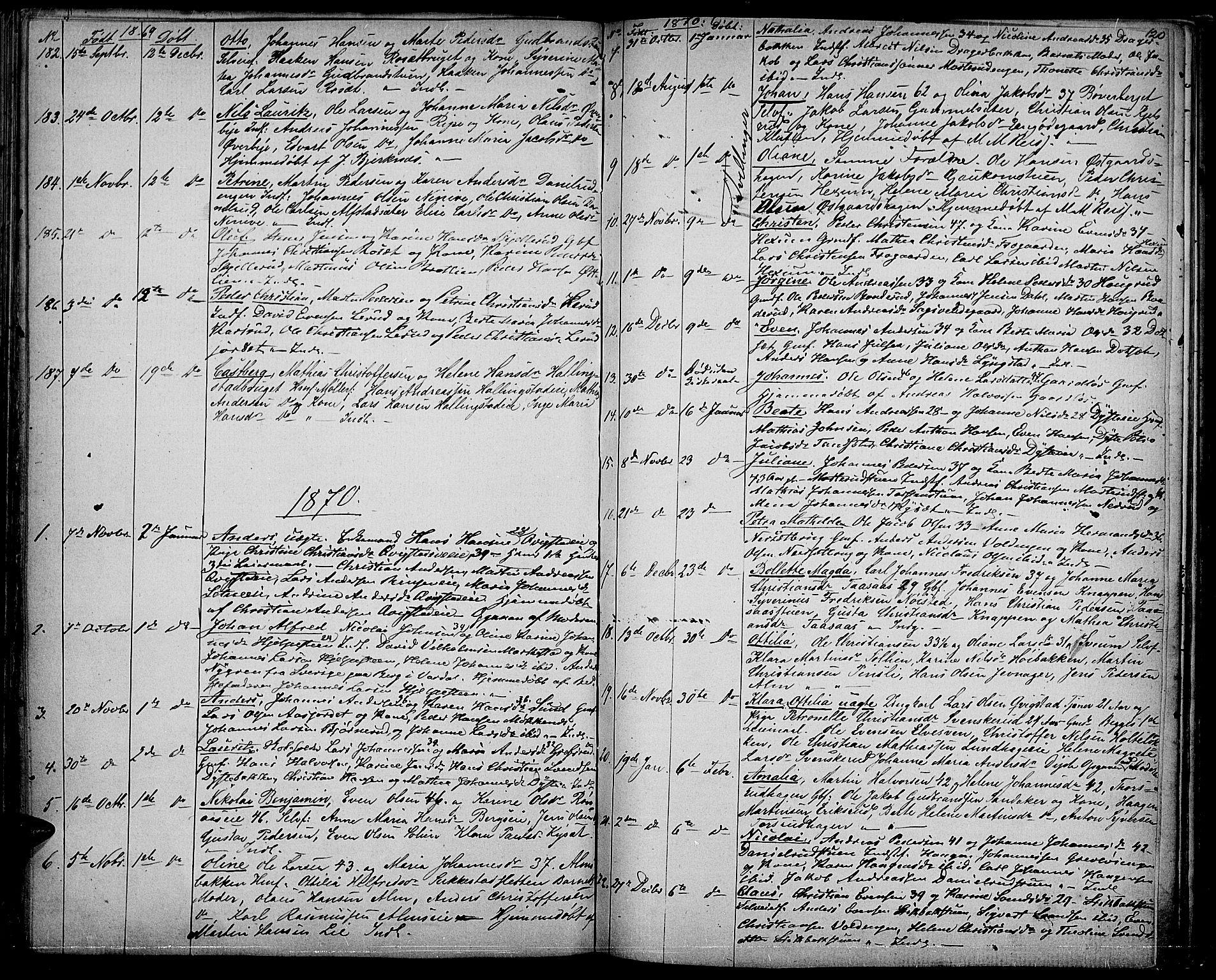 SAH, Vestre Toten prestekontor, Klokkerbok nr. 5, 1854-1870, s. 120