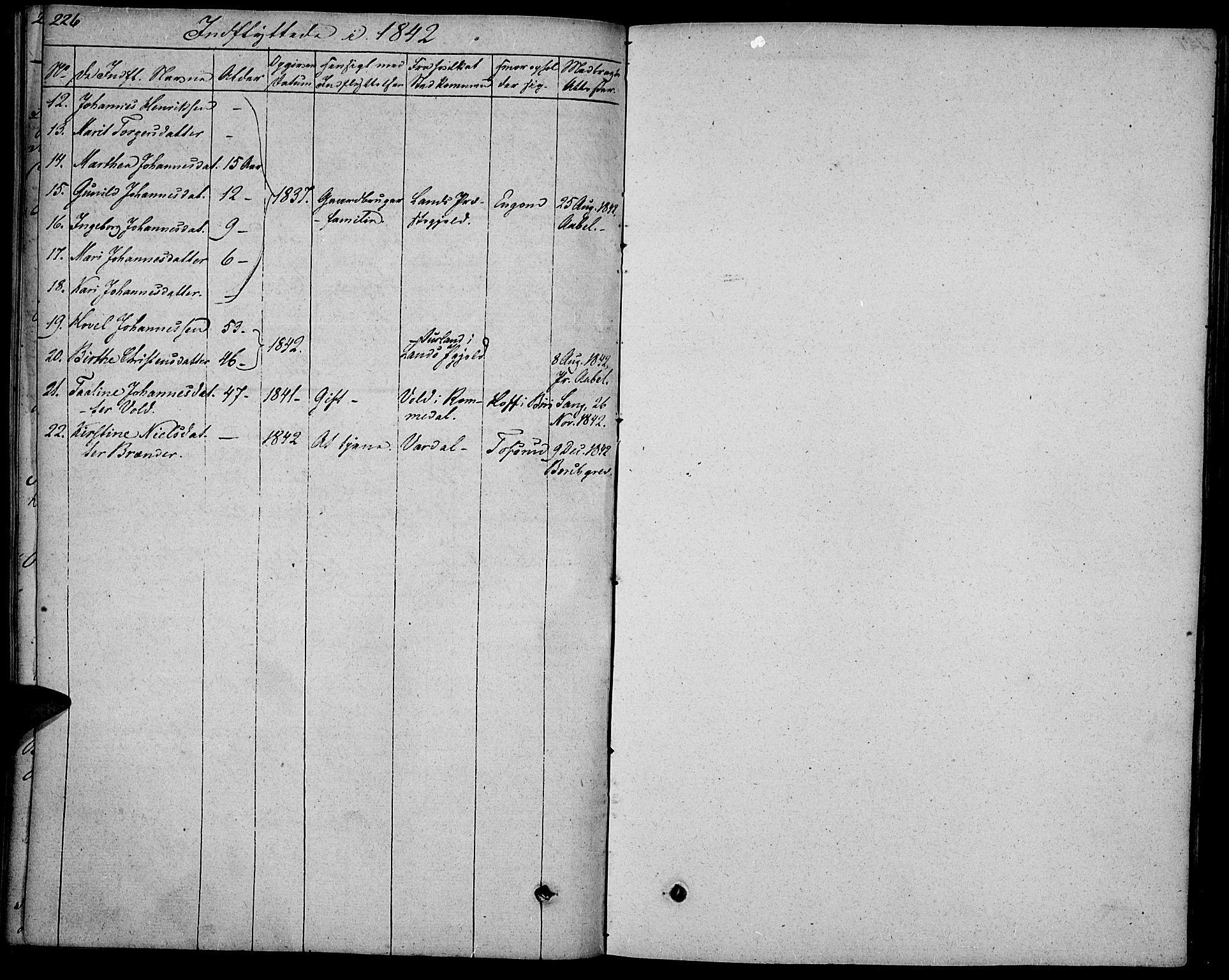 SAH, Biri prestekontor, Ministerialbok nr. 4, 1829-1842, s. 226