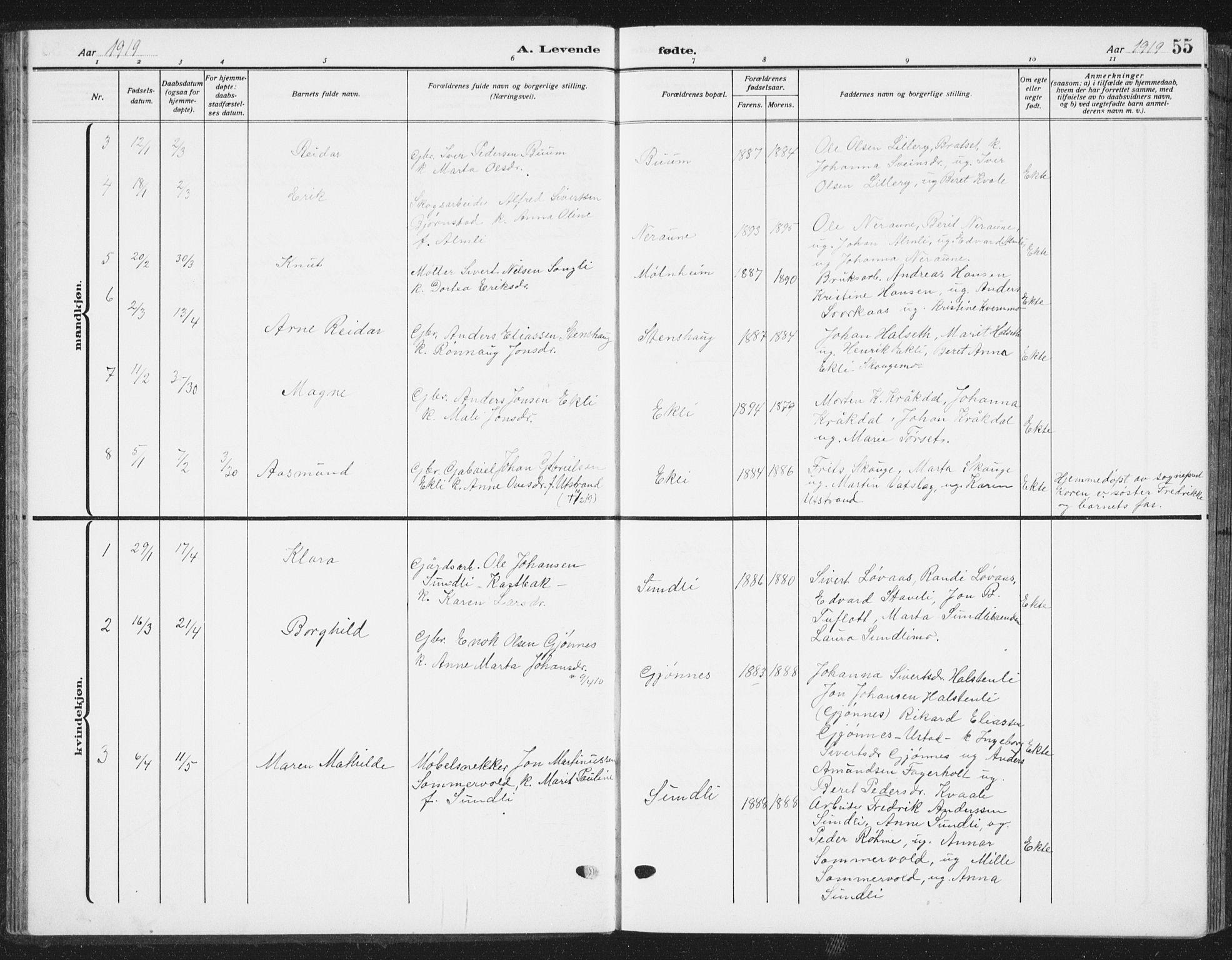 SAT, Ministerialprotokoller, klokkerbøker og fødselsregistre - Sør-Trøndelag, 668/L0820: Klokkerbok nr. 668C09, 1912-1936, s. 55