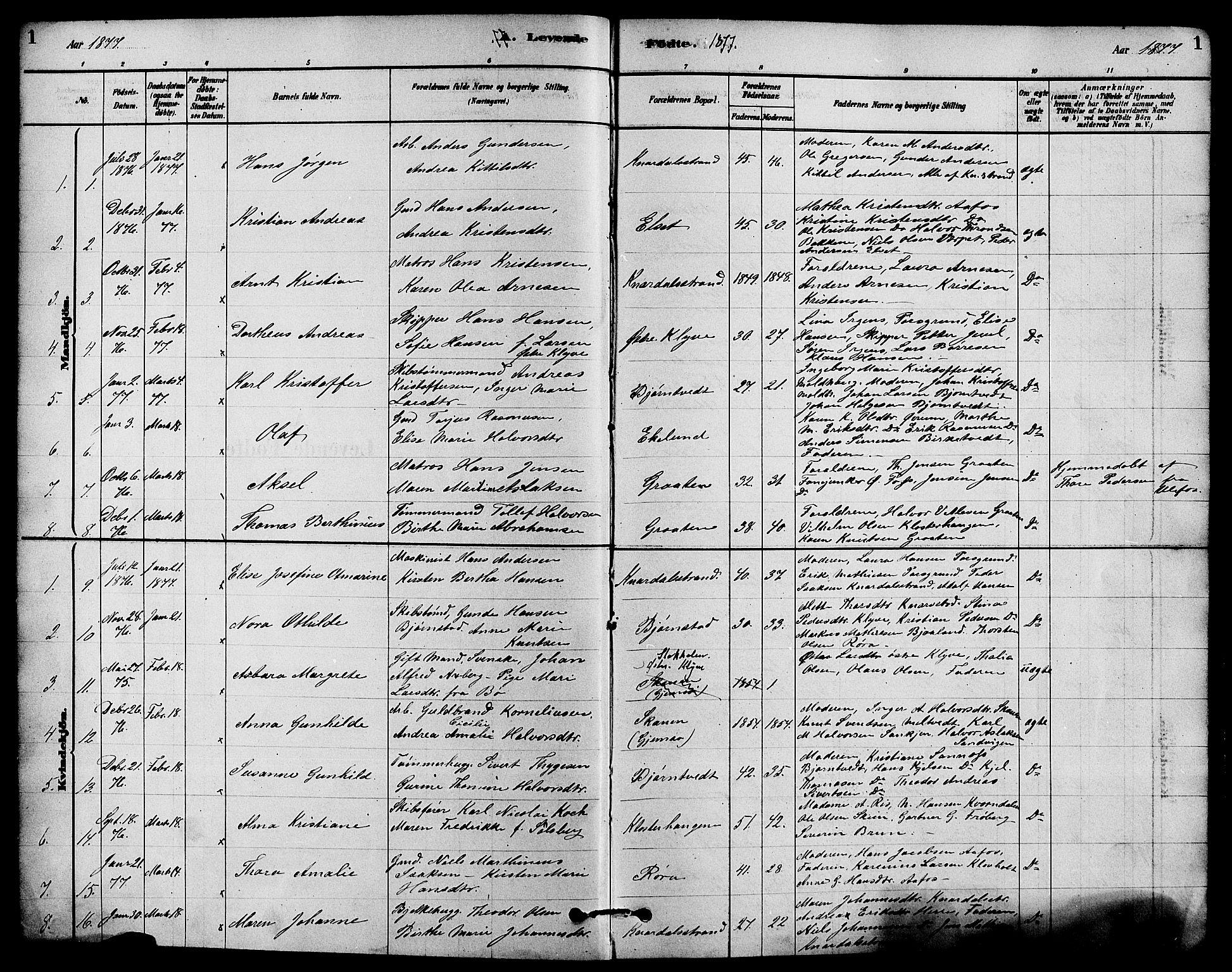 SAKO, Solum kirkebøker, F/Fa/L0009: Ministerialbok nr. I 9, 1877-1887, s. 1
