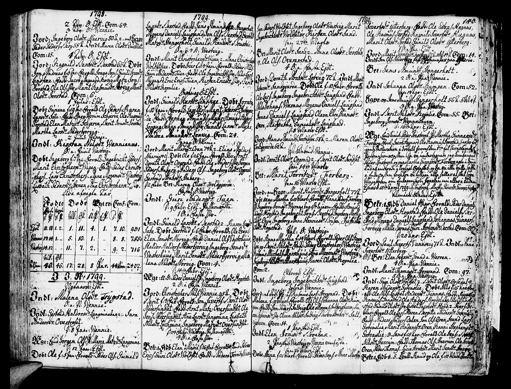 SAT, Ministerialprotokoller, klokkerbøker og fødselsregistre - Nord-Trøndelag, 722/L0216: Ministerialbok nr. 722A03, 1756-1816, s. 143