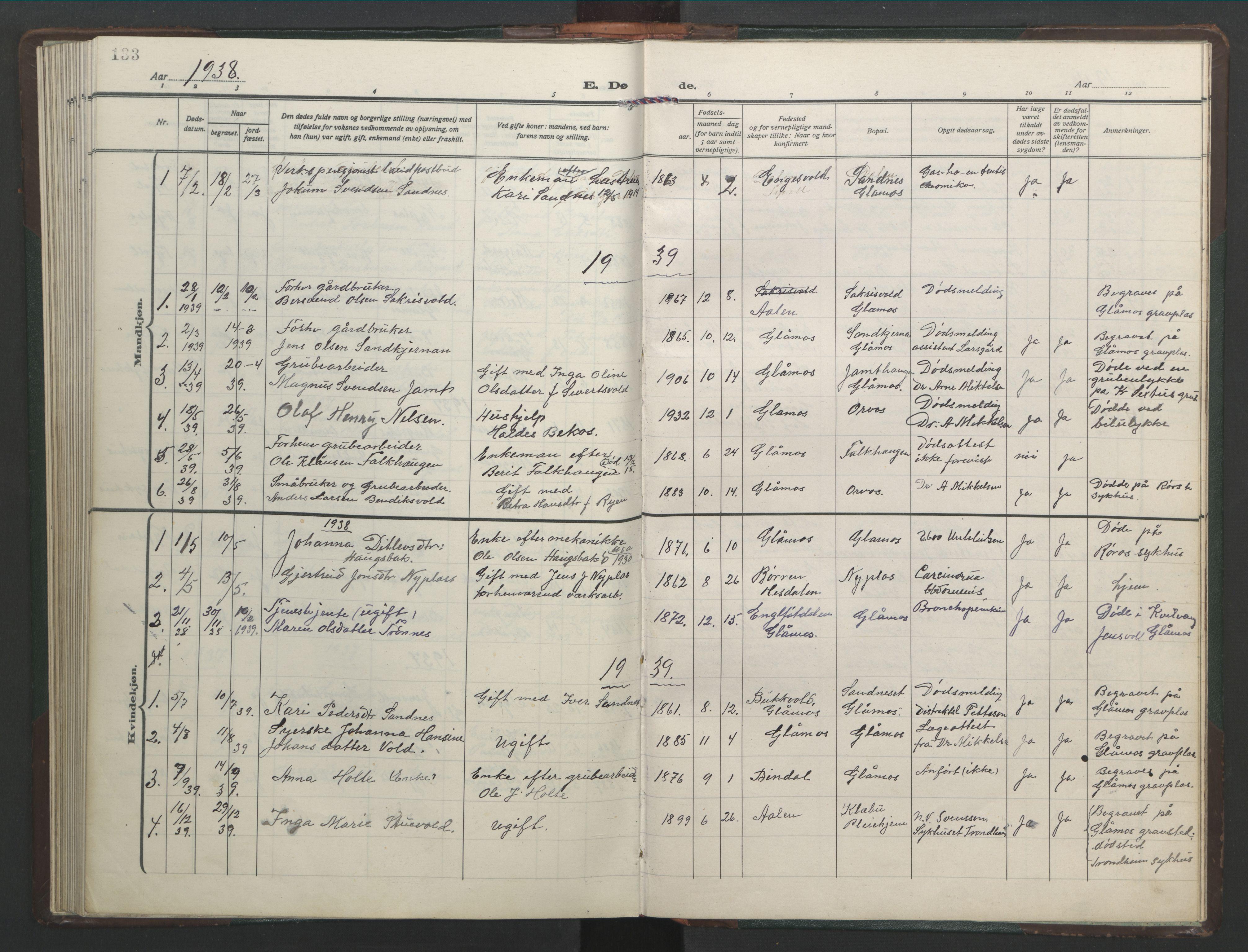 SAT, Ministerialprotokoller, klokkerbøker og fødselsregistre - Sør-Trøndelag, 682/L0947: Klokkerbok nr. 682C01, 1926-1968, s. 133