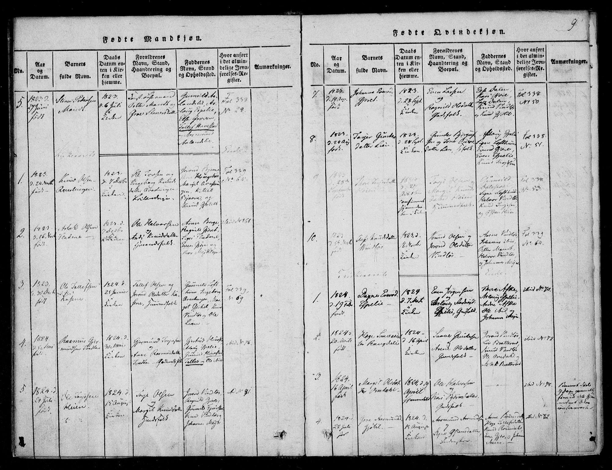 SAKO, Lårdal kirkebøker, F/Fb/L0001: Ministerialbok nr. II 1, 1815-1860, s. 9