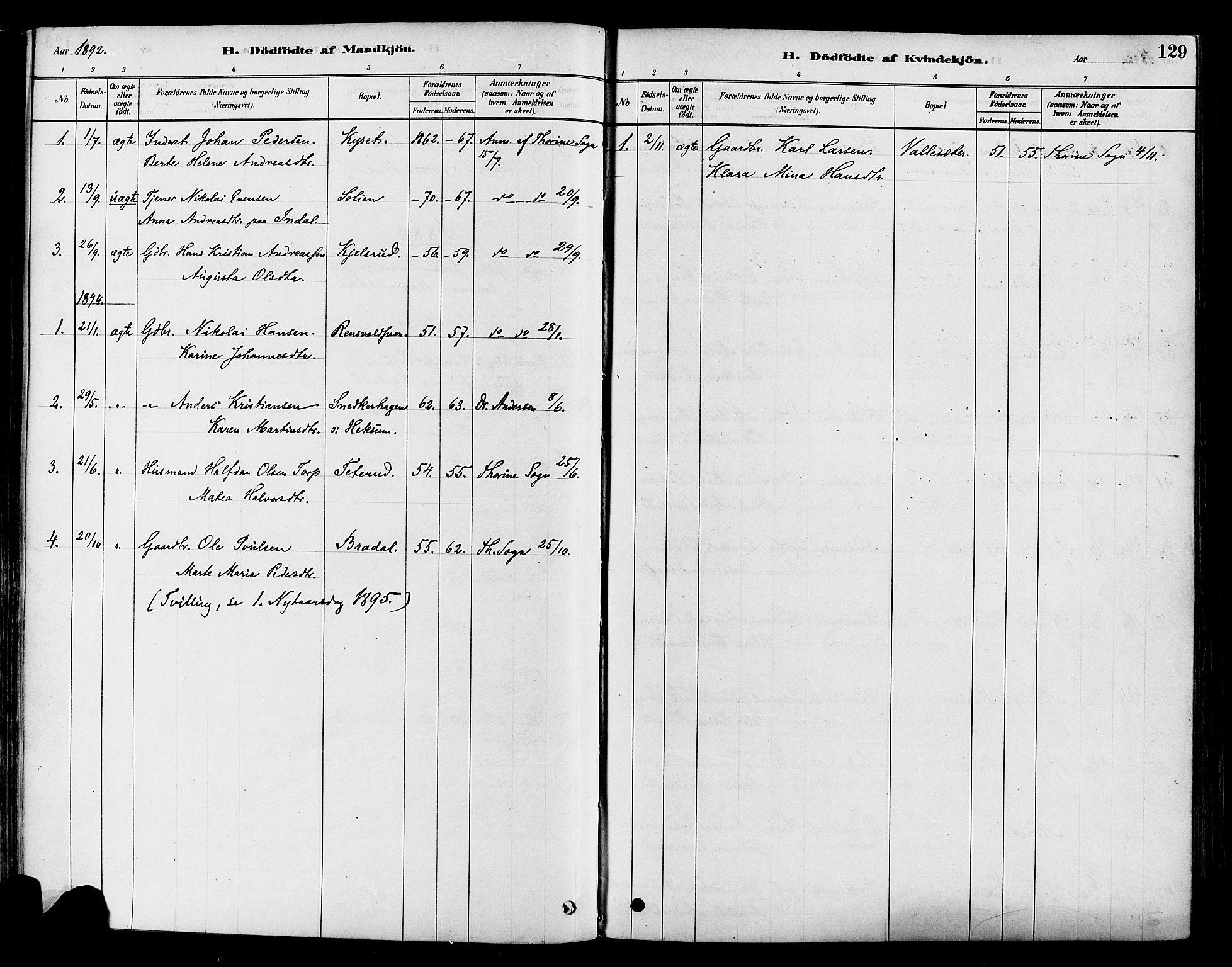SAH, Vestre Toten prestekontor, Ministerialbok nr. 9, 1878-1894, s. 129