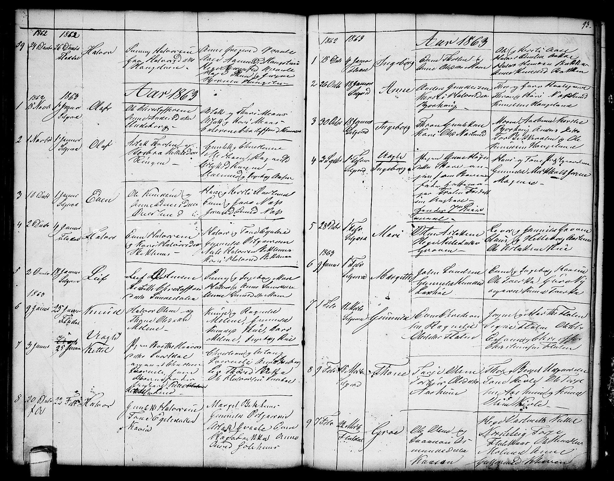 SAKO, Seljord kirkebøker, G/Ga/L0002: Klokkerbok nr. I 2, 1838-1866, s. 93