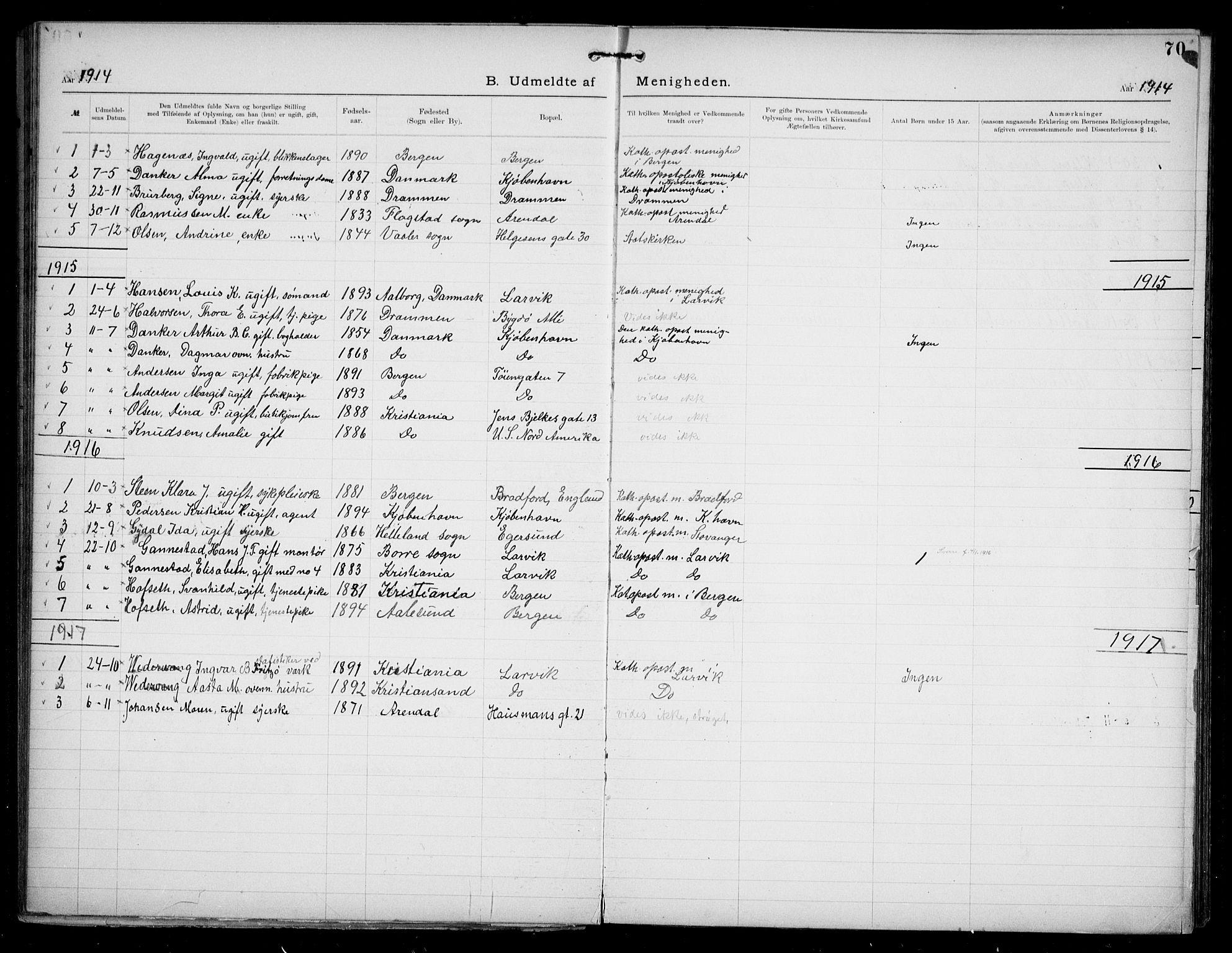 SAO, Den katolsk apostoliske menighet i Oslo , F/Fa/L0002: Dissenterprotokoll nr. 2, 1892-1937, s. 70