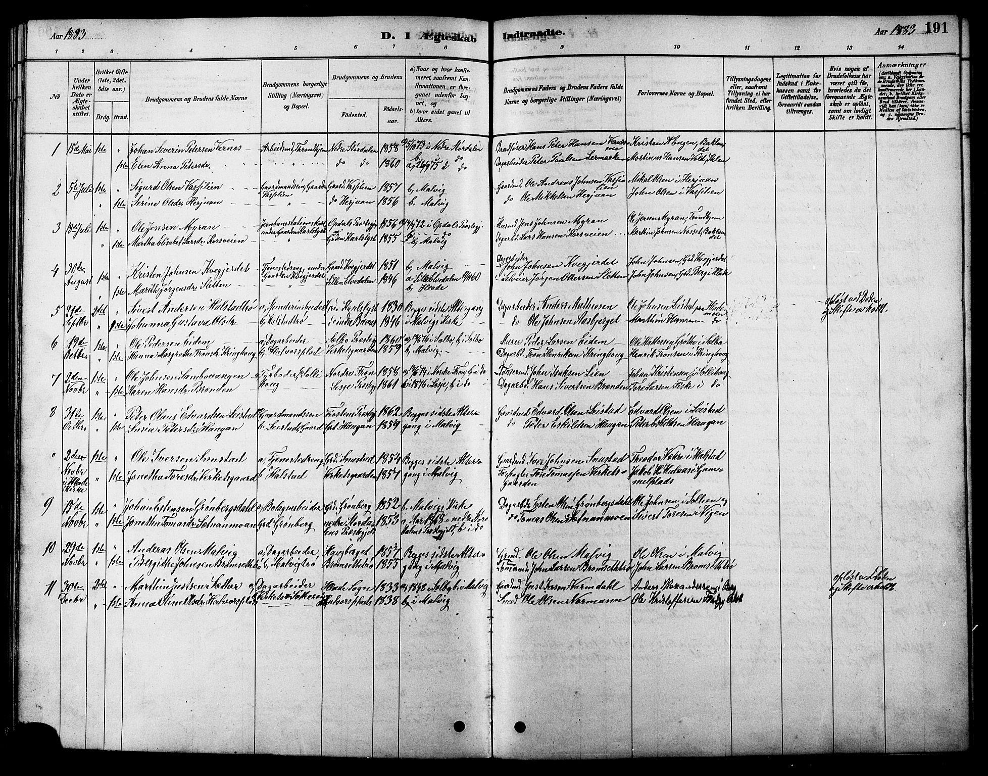 SAT, Ministerialprotokoller, klokkerbøker og fødselsregistre - Sør-Trøndelag, 616/L0423: Klokkerbok nr. 616C06, 1878-1903, s. 191