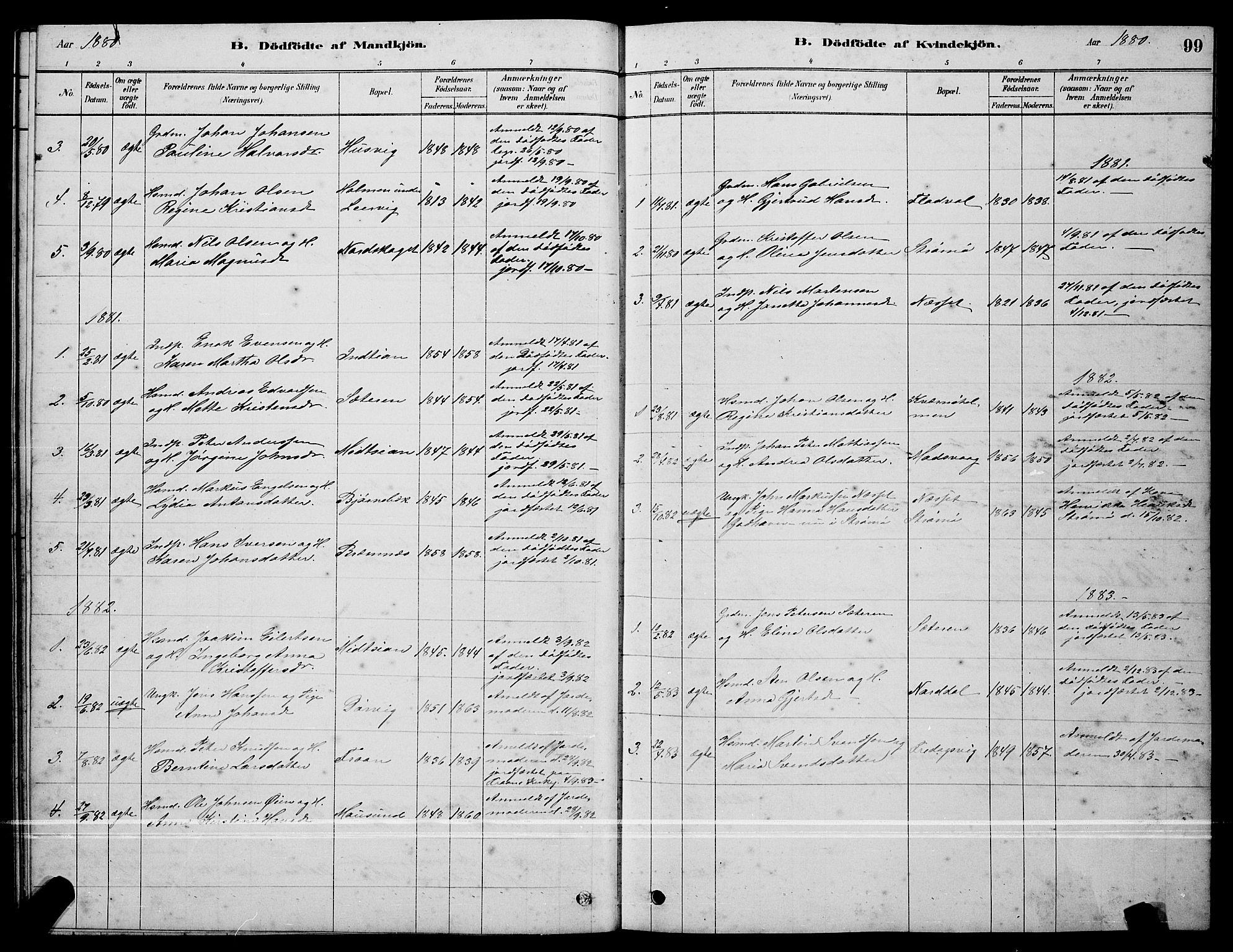SAT, Ministerialprotokoller, klokkerbøker og fødselsregistre - Sør-Trøndelag, 640/L0585: Klokkerbok nr. 640C03, 1878-1891, s. 99