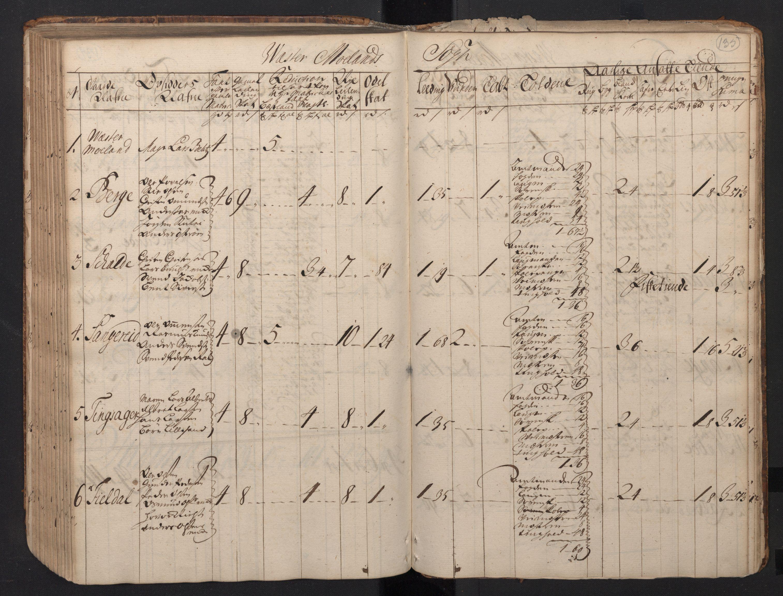 RA, Rentekammeret inntil 1814, Realistisk ordnet avdeling, N/Nb/Nbf/L0123: Nedenes matrikkelprotokoll, 1723, s. 134b-135a