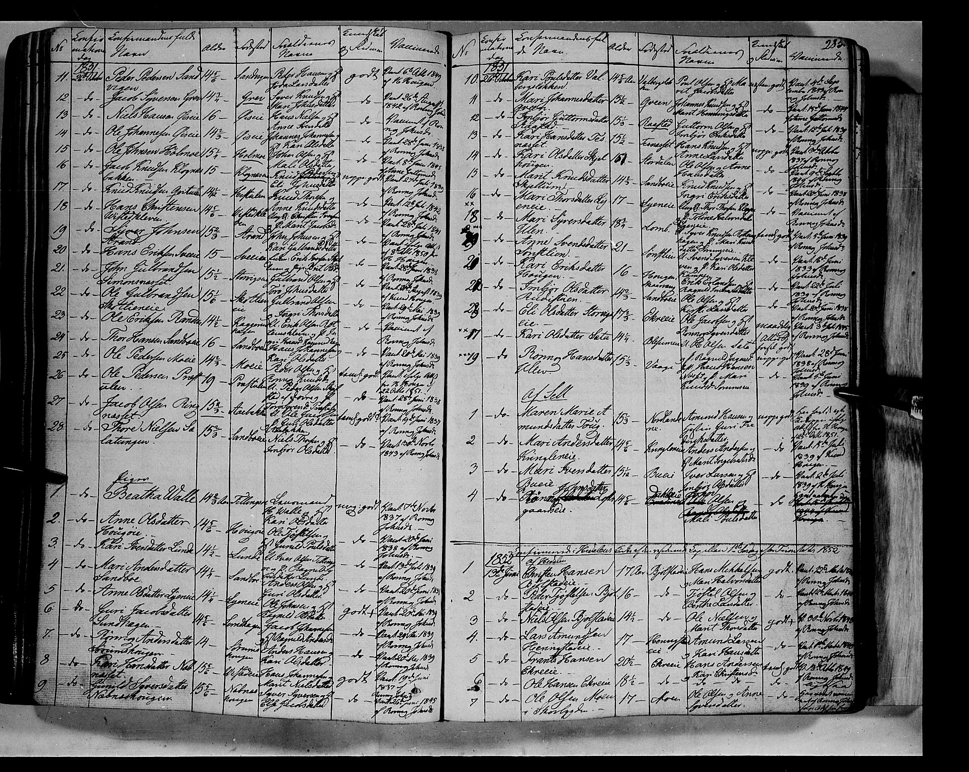 SAH, Vågå prestekontor, Ministerialbok nr. 5 /1, 1842-1856, s. 285