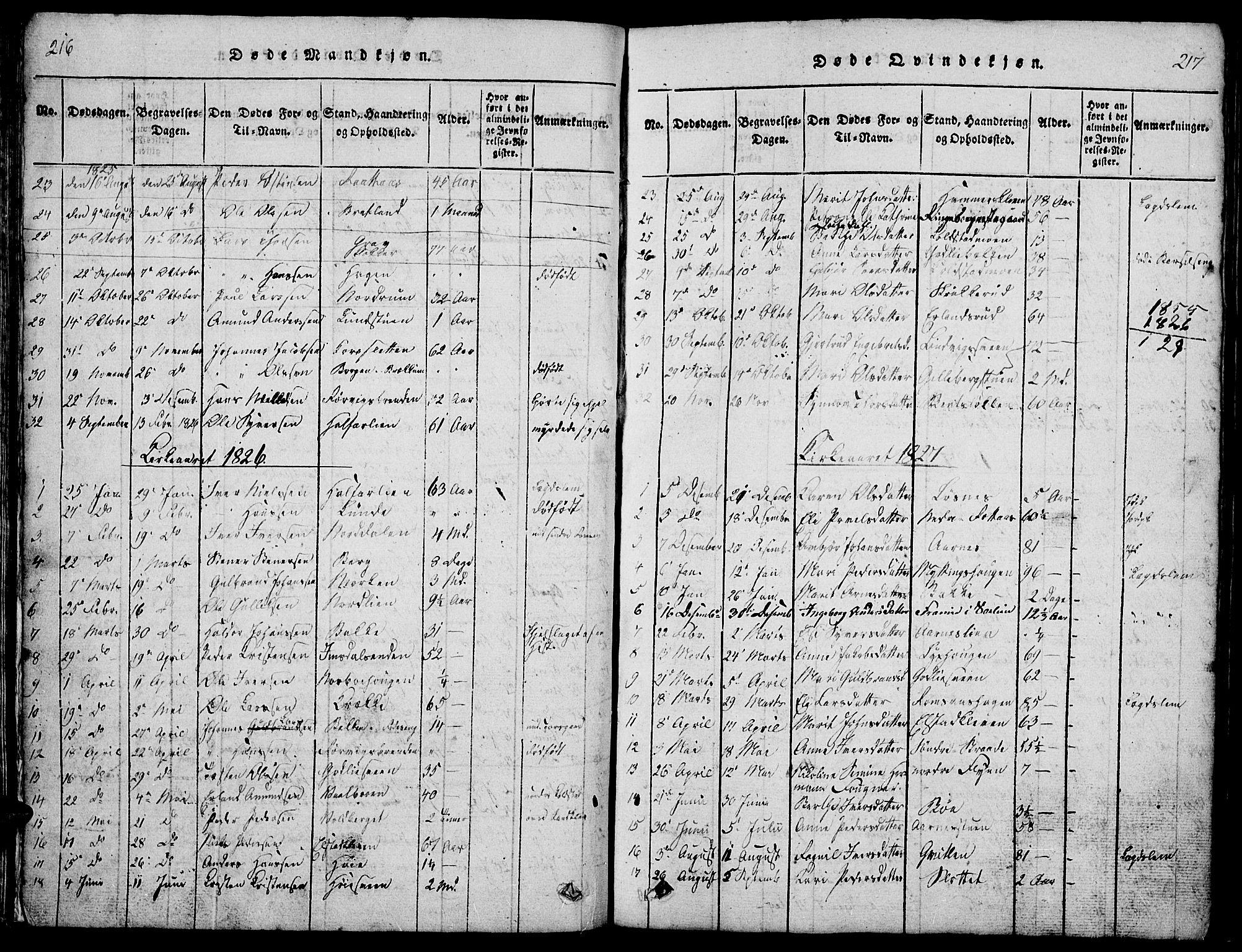 SAH, Ringebu prestekontor, Klokkerbok nr. 1, 1821-1839, s. 216-217
