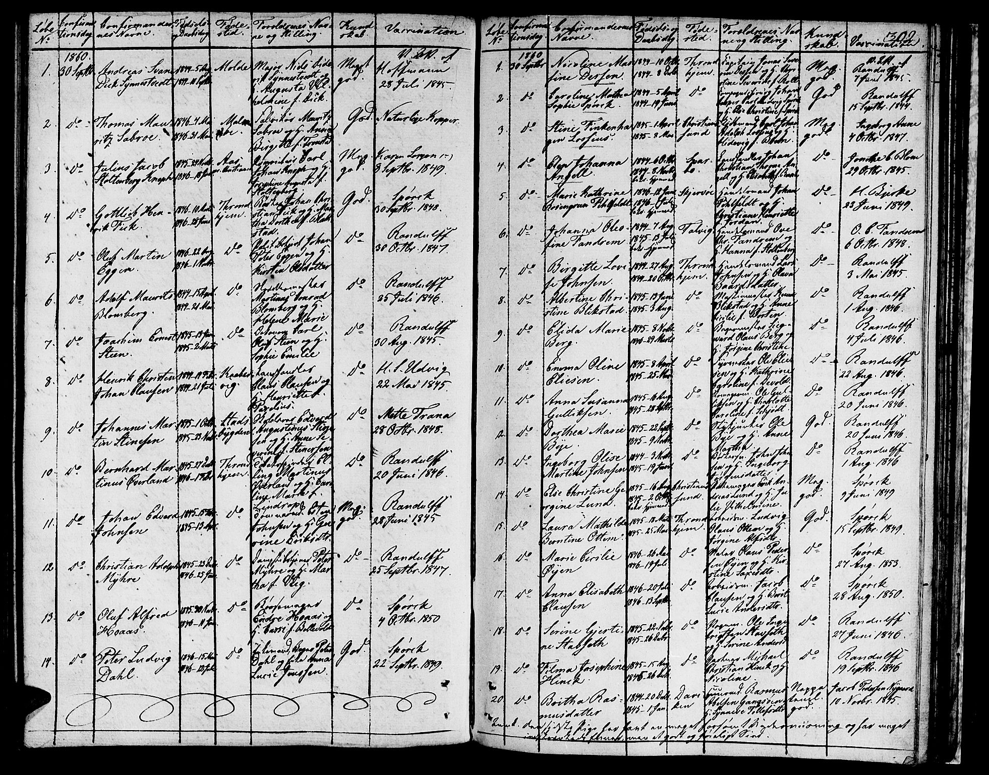 SAT, Ministerialprotokoller, klokkerbøker og fødselsregistre - Sør-Trøndelag, 601/L0070: Residerende kapellans bok nr. 601B03, 1821-1881, s. 302
