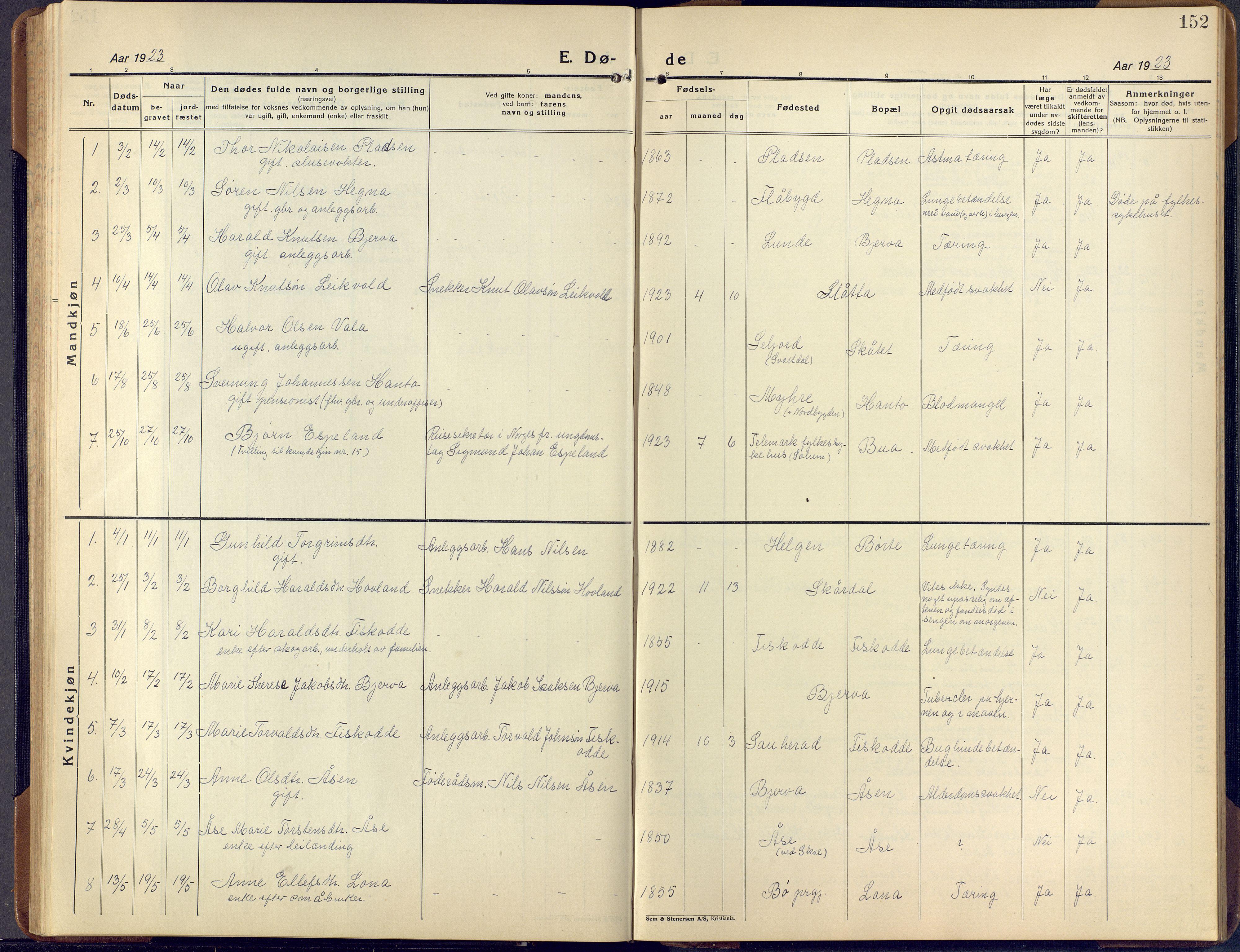 SAKO, Lunde kirkebøker, F/Fa/L0006: Ministerialbok nr. I 6, 1922-1940, s. 152