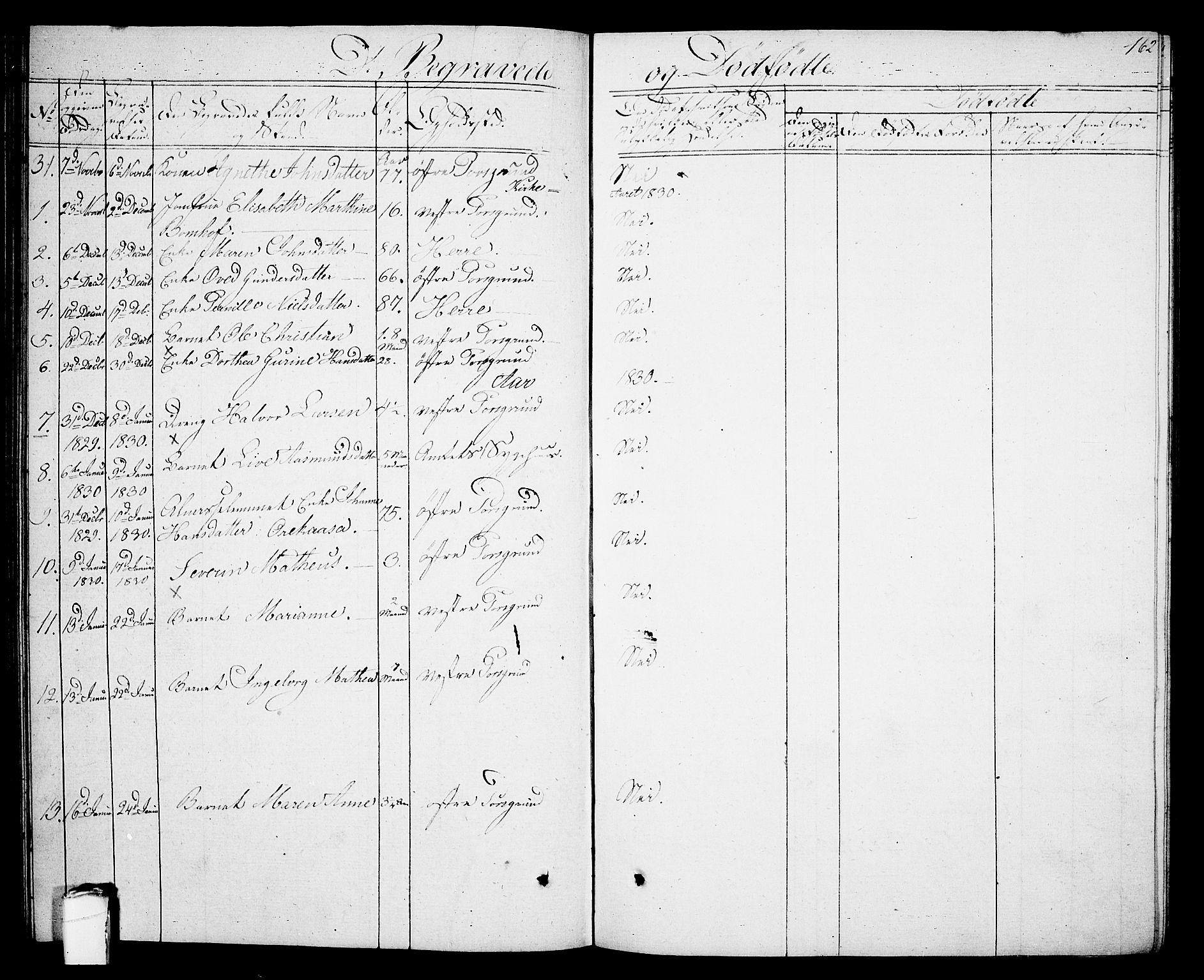 SAKO, Porsgrunn kirkebøker , G/Gb/L0002: Klokkerbok nr. II 2, 1828-1841, s. 162